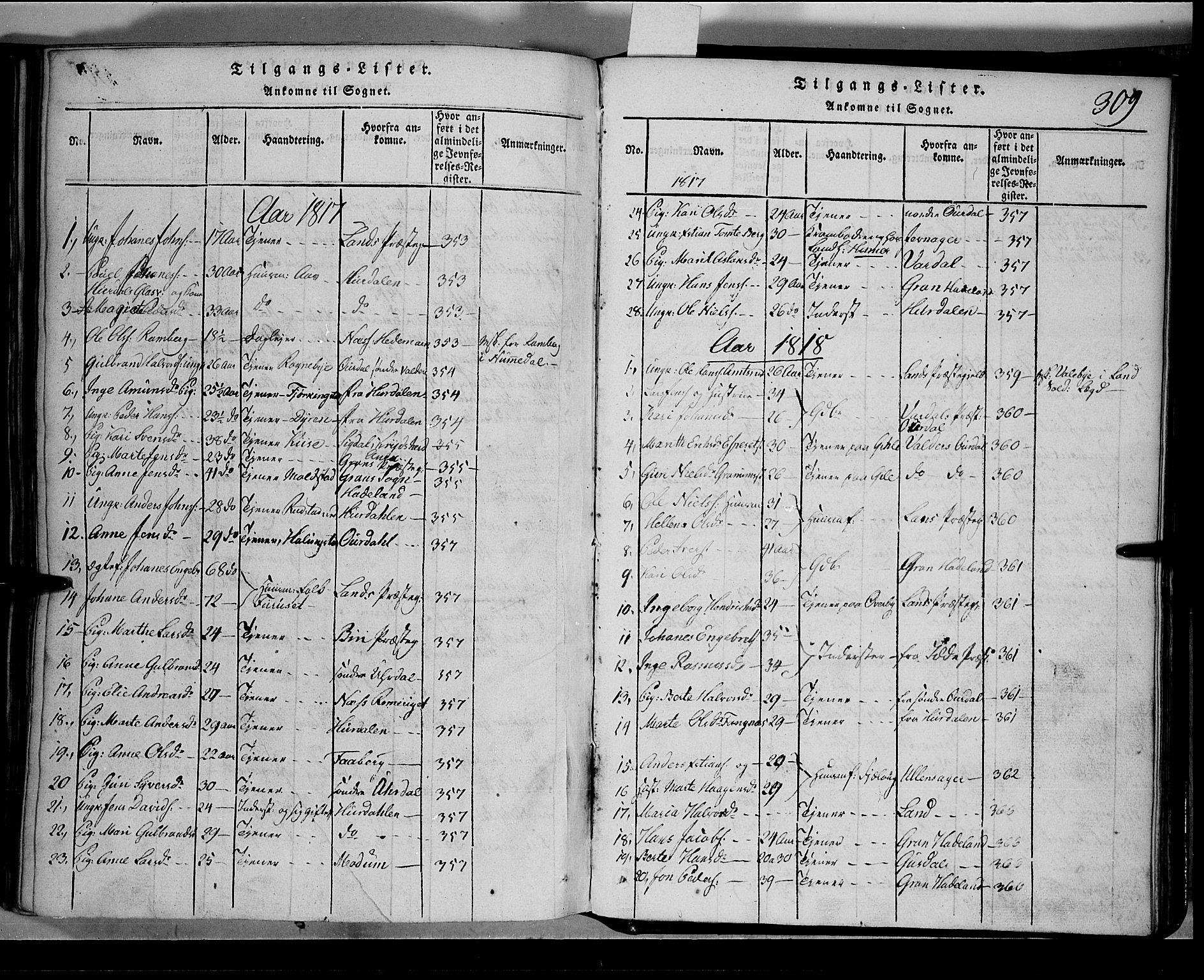 SAH, Toten prestekontor, Klokkerbok nr. 1, 1814-1820, s. 309