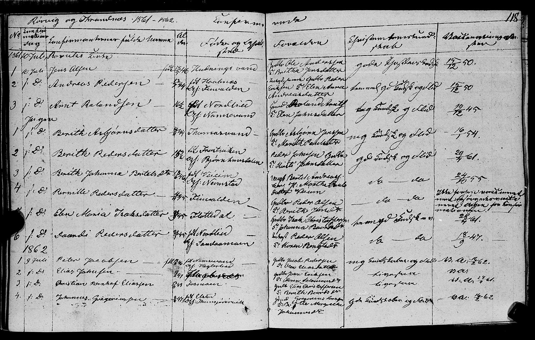 SAT, Ministerialprotokoller, klokkerbøker og fødselsregistre - Nord-Trøndelag, 762/L0538: Ministerialbok nr. 762A02 /1, 1833-1879, s. 118