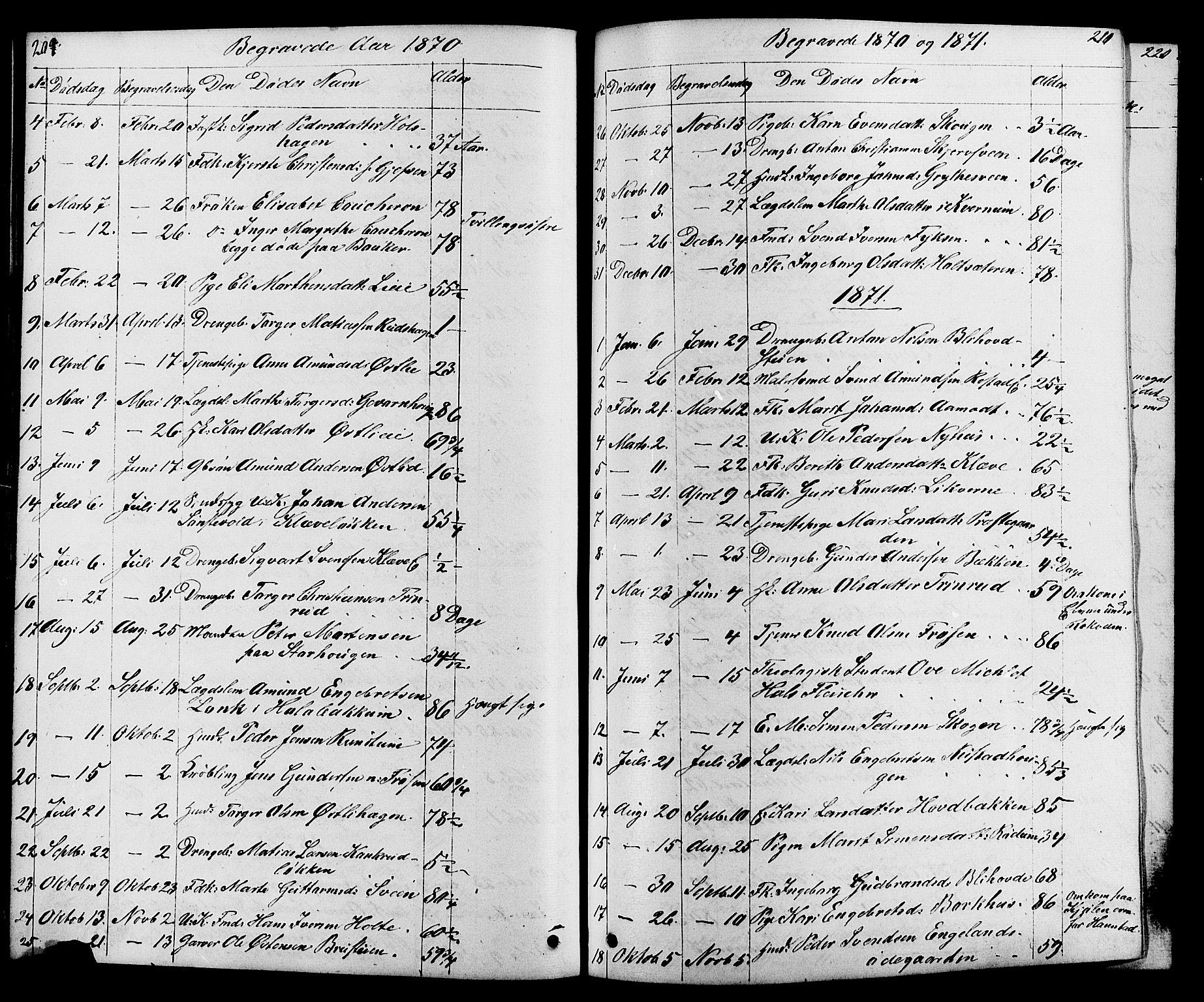 SAH, Østre Gausdal prestekontor, Klokkerbok nr. 1, 1863-1893, s. 209-210