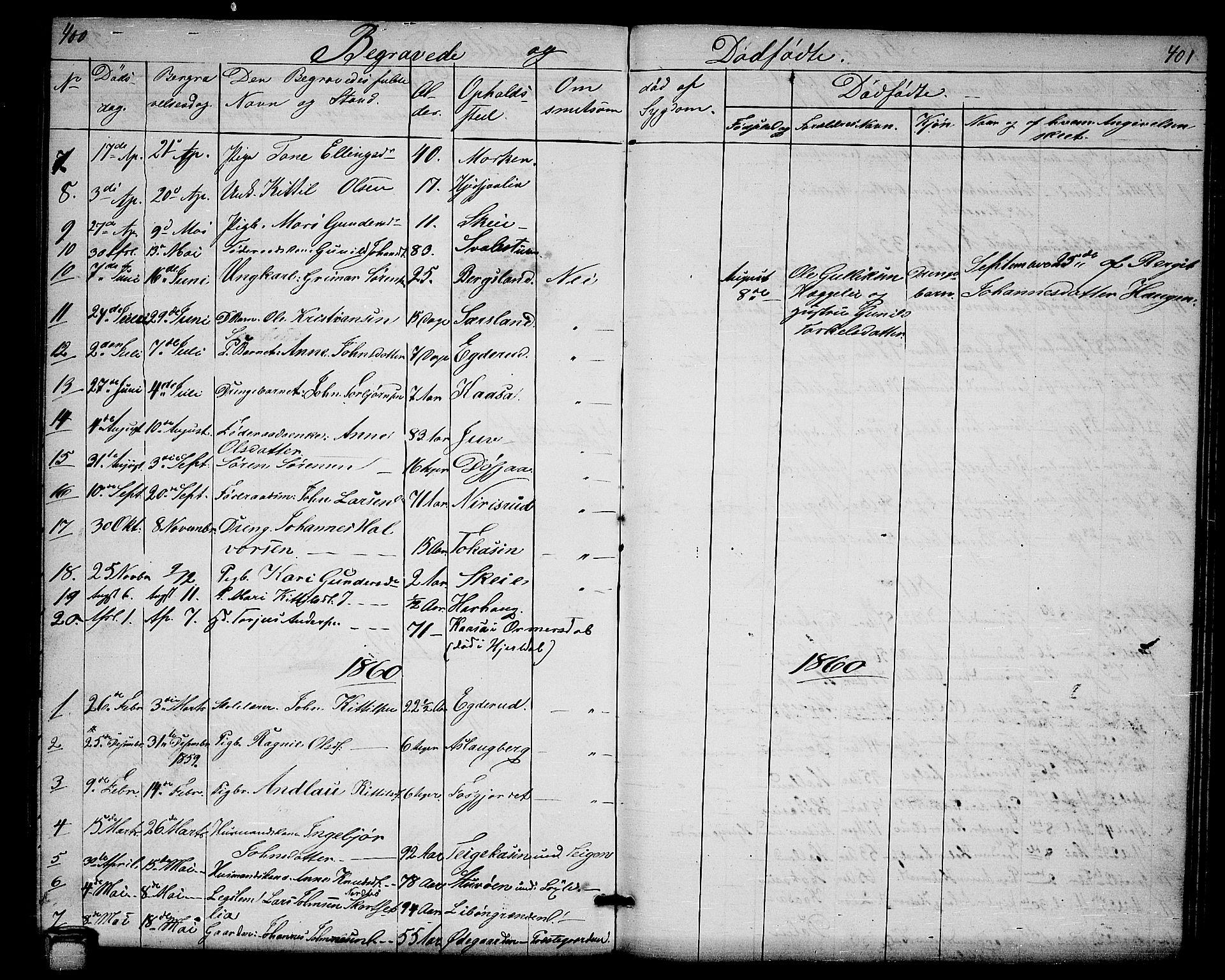 SAKO, Hjartdal kirkebøker, G/Ga/L0002: Klokkerbok nr. I 2, 1854-1888, s. 400-401