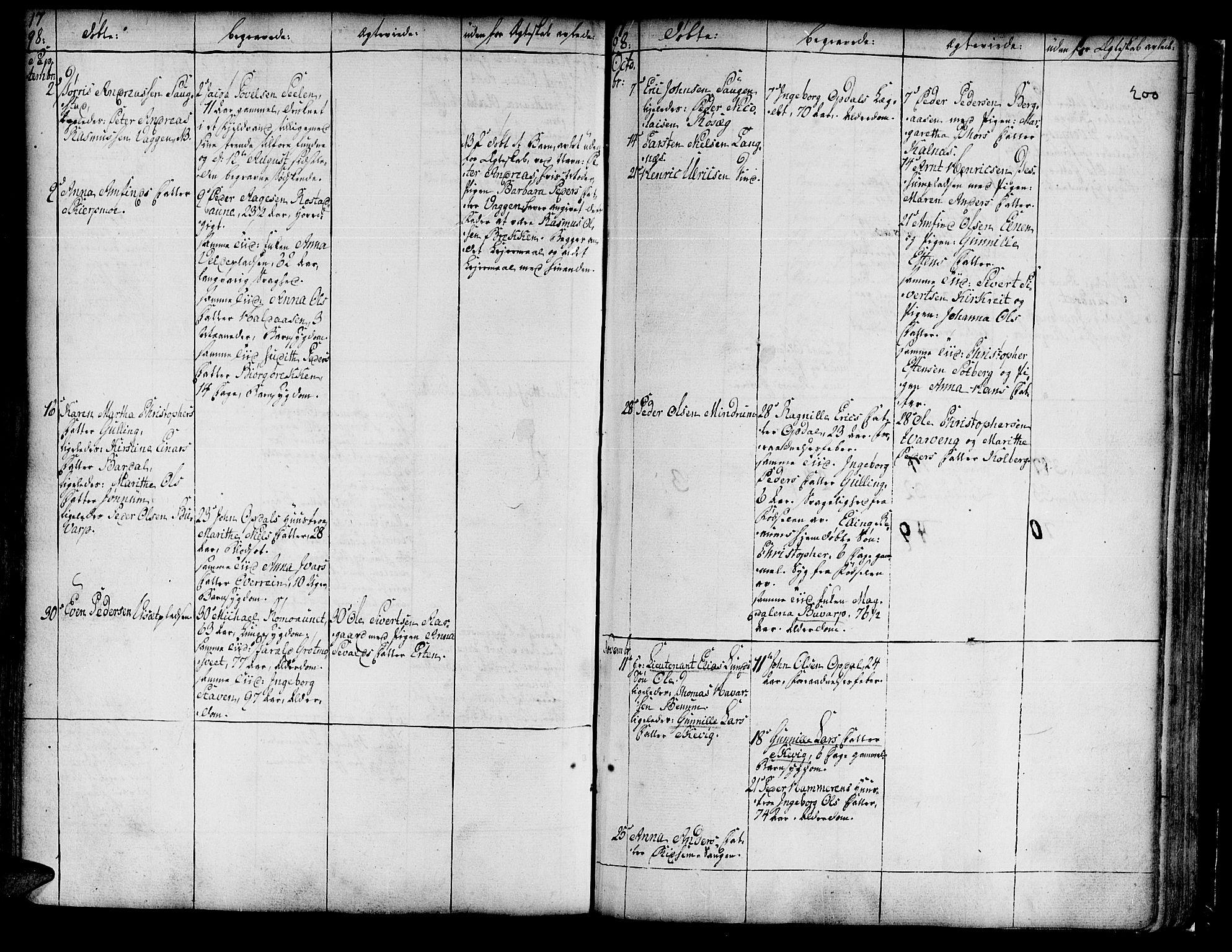 SAT, Ministerialprotokoller, klokkerbøker og fødselsregistre - Nord-Trøndelag, 741/L0385: Ministerialbok nr. 741A01, 1722-1815, s. 200