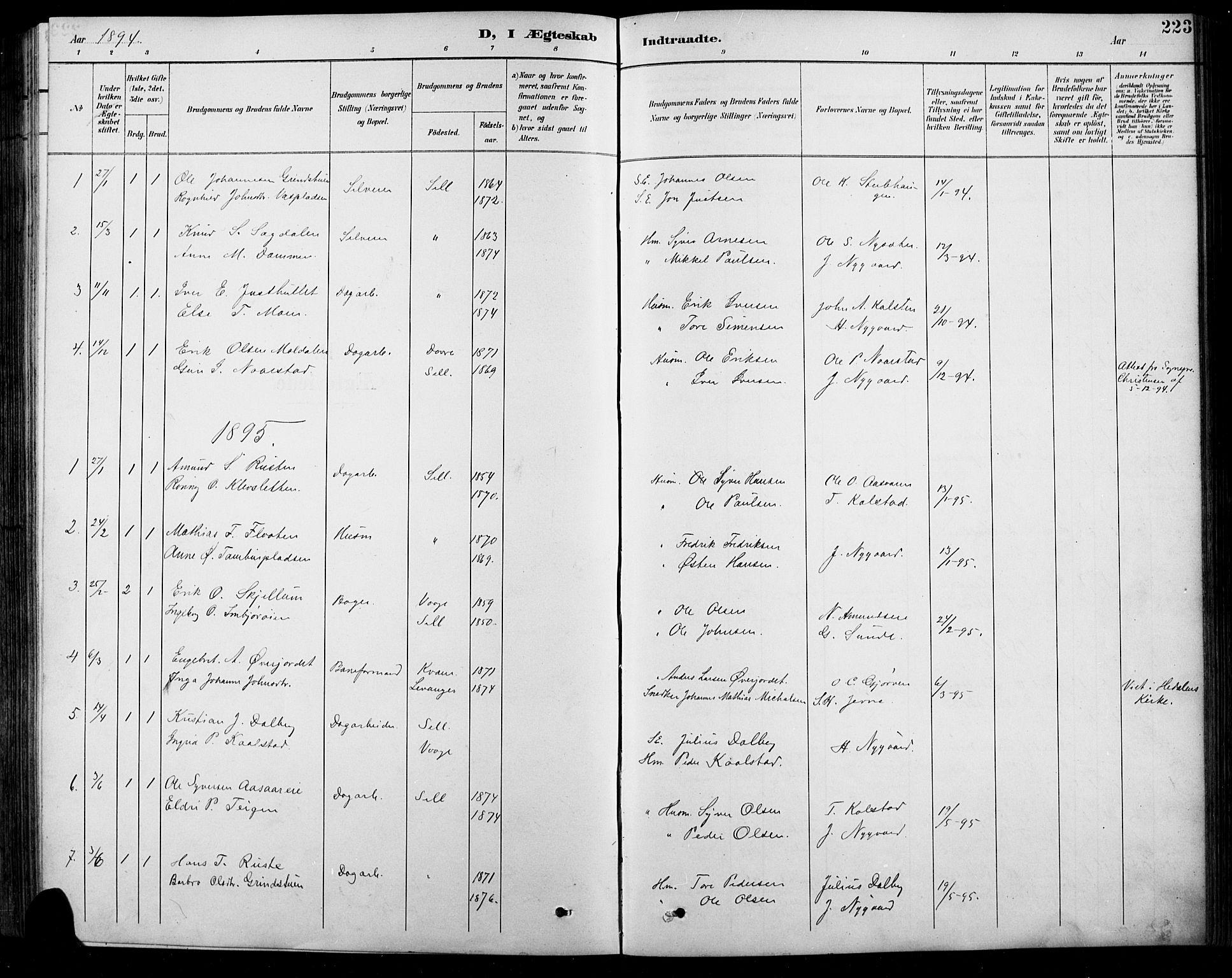 SAH, Sel prestekontor, Klokkerbok nr. 1, 1894-1923, s. 223