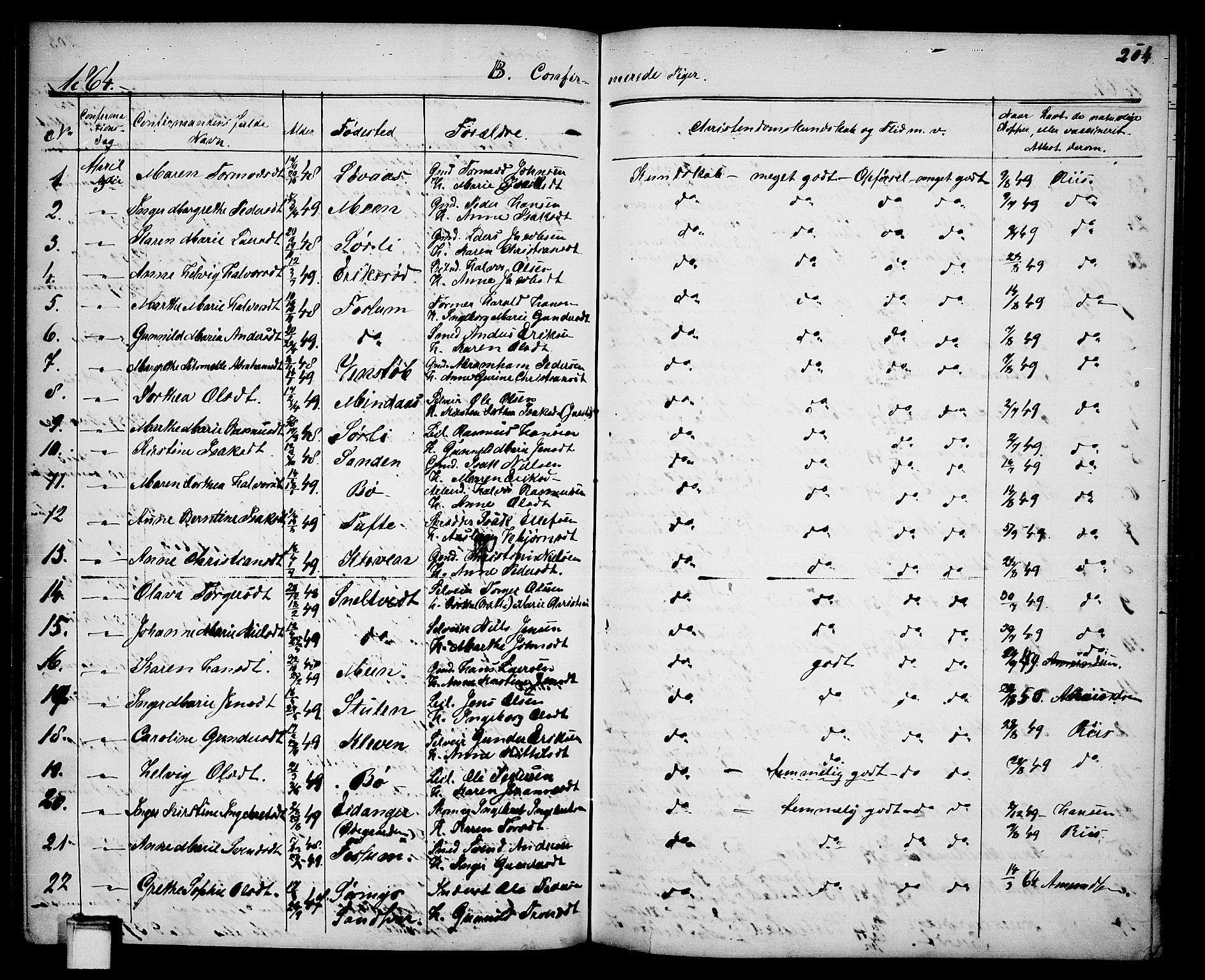 SAKO, Gjerpen kirkebøker, G/Ga/L0001: Klokkerbok nr. I 1, 1864-1882, s. 204