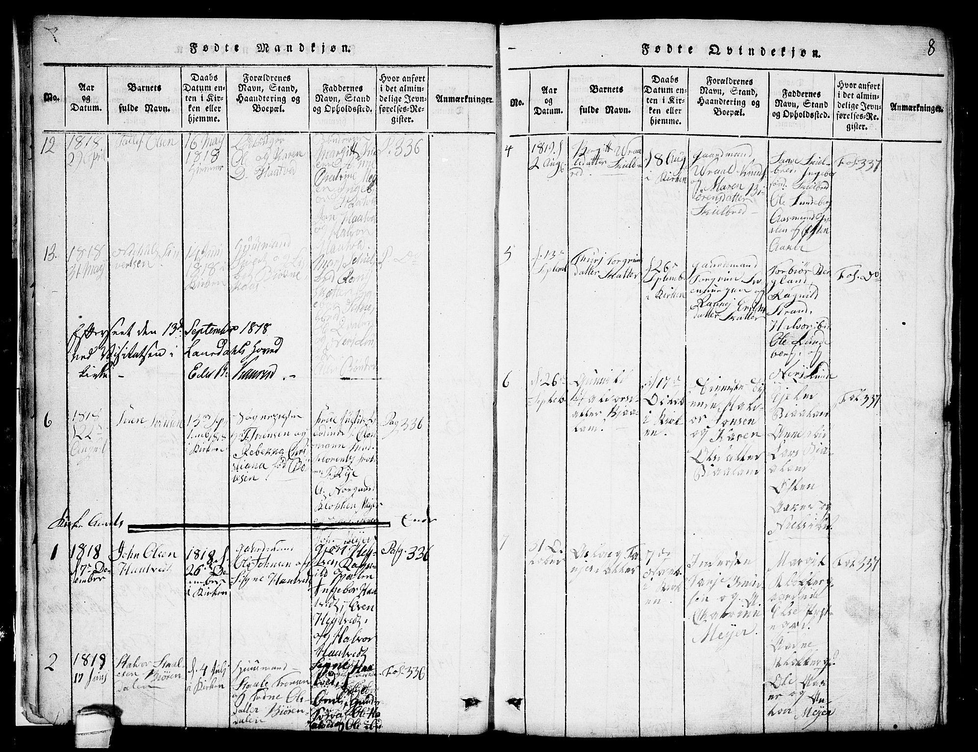 SAKO, Lårdal kirkebøker, G/Ga/L0001: Klokkerbok nr. I 1, 1815-1861, s. 8