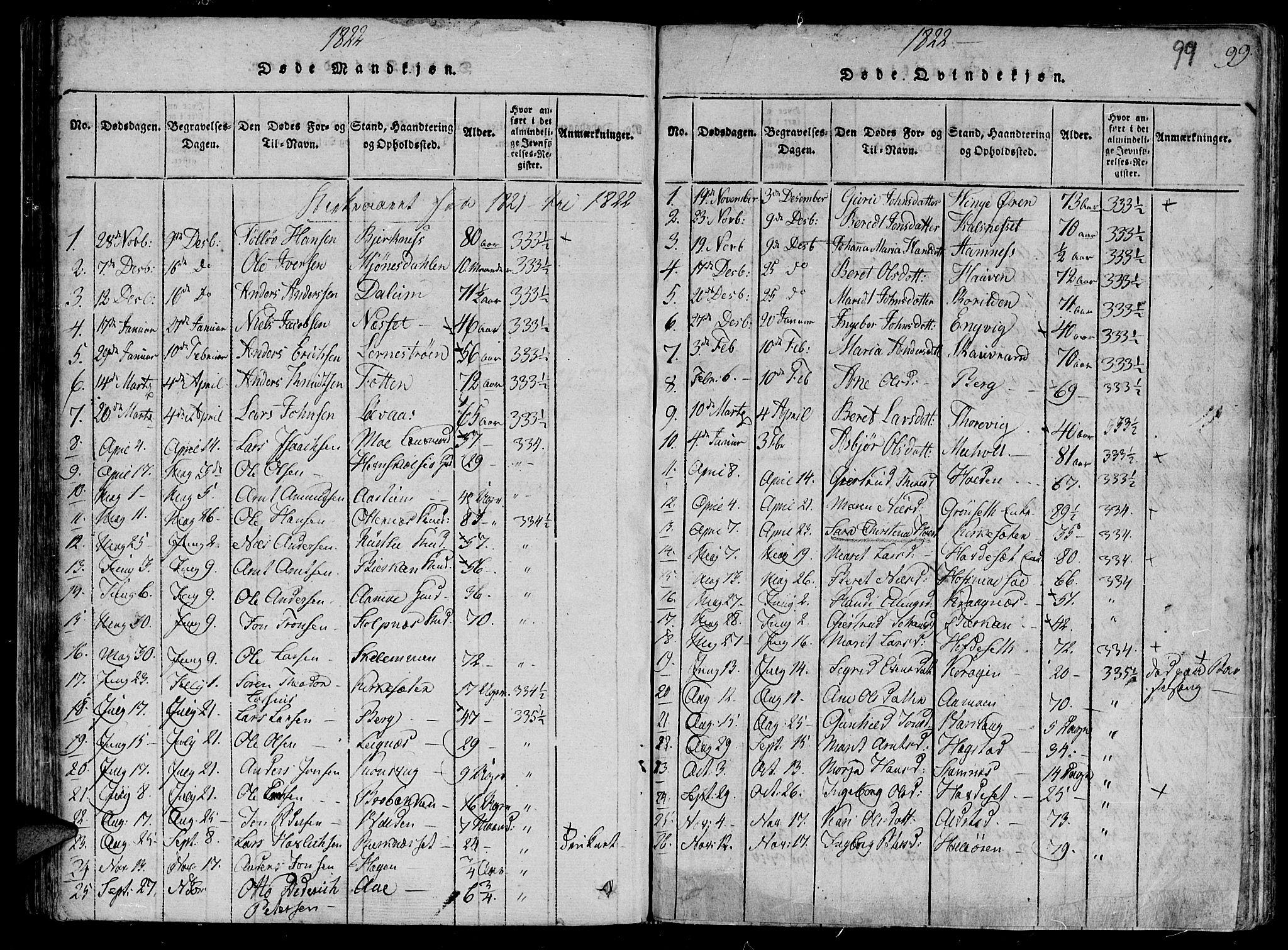SAT, Ministerialprotokoller, klokkerbøker og fødselsregistre - Sør-Trøndelag, 630/L0491: Ministerialbok nr. 630A04, 1818-1830, s. 99