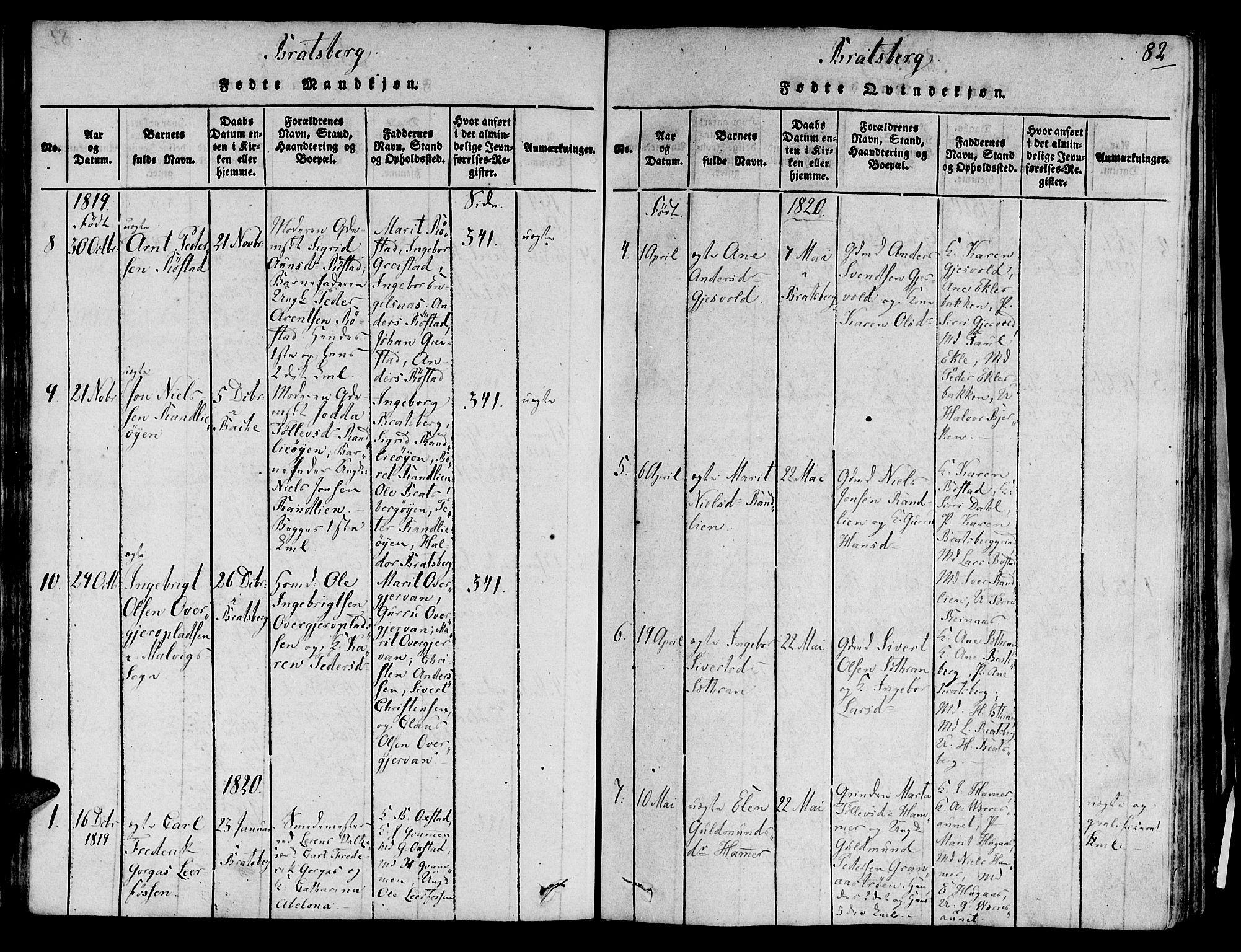 SAT, Ministerialprotokoller, klokkerbøker og fødselsregistre - Sør-Trøndelag, 606/L0285: Ministerialbok nr. 606A03 /3, 1819-1823, s. 82