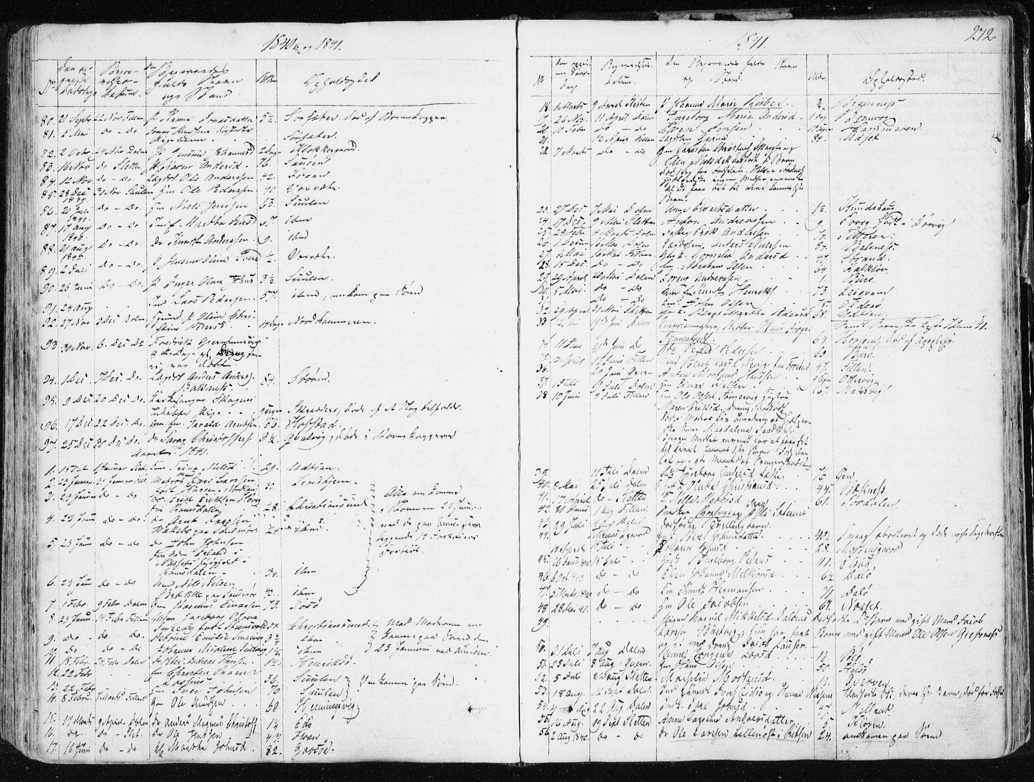 SAT, Ministerialprotokoller, klokkerbøker og fødselsregistre - Sør-Trøndelag, 634/L0528: Ministerialbok nr. 634A04, 1827-1842, s. 272