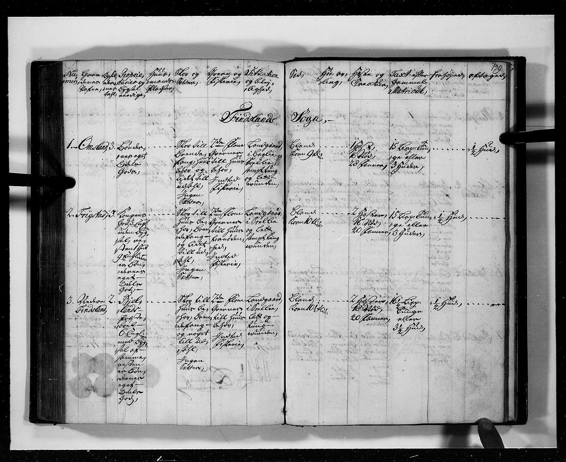 RA, Rentekammeret inntil 1814, Realistisk ordnet avdeling, N/Nb/Nbf/L0127: Mandal eksaminasjonsprotokoll, 1723, s. 138b-139a