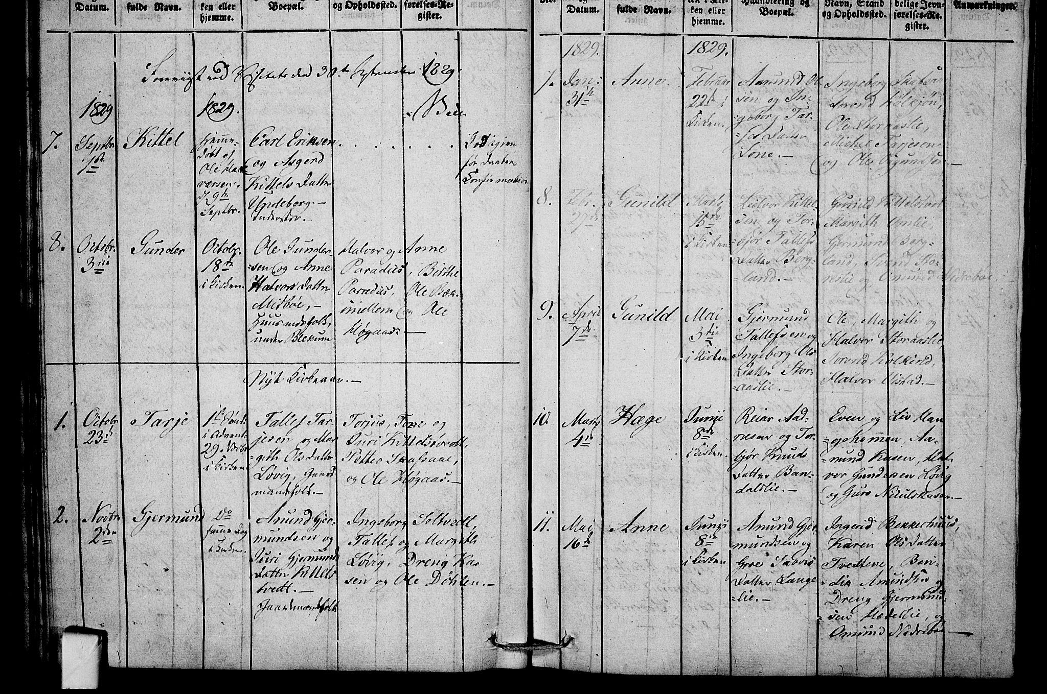 SAKO, Mo kirkebøker, F/Fb/L0001: Ministerialbok nr. II 1, 1814-1844, s. 36
