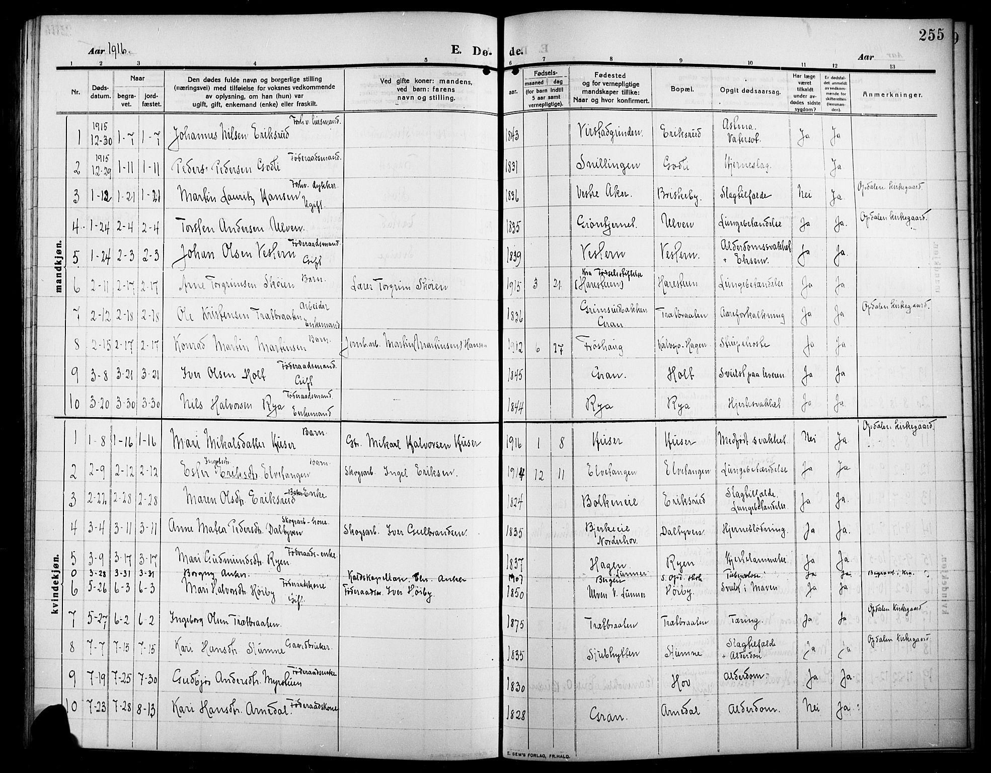 SAH, Lunner prestekontor, H/Ha/Hab/L0001: Klokkerbok nr. 1, 1909-1922, s. 255