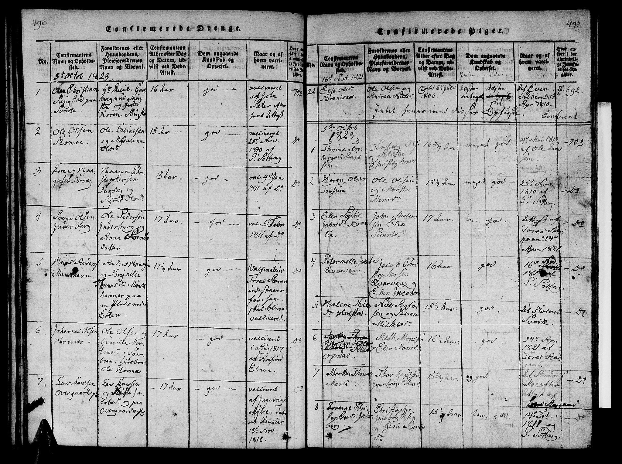 SAT, Ministerialprotokoller, klokkerbøker og fødselsregistre - Nord-Trøndelag, 741/L0400: Klokkerbok nr. 741C01, 1817-1825, s. 496-497