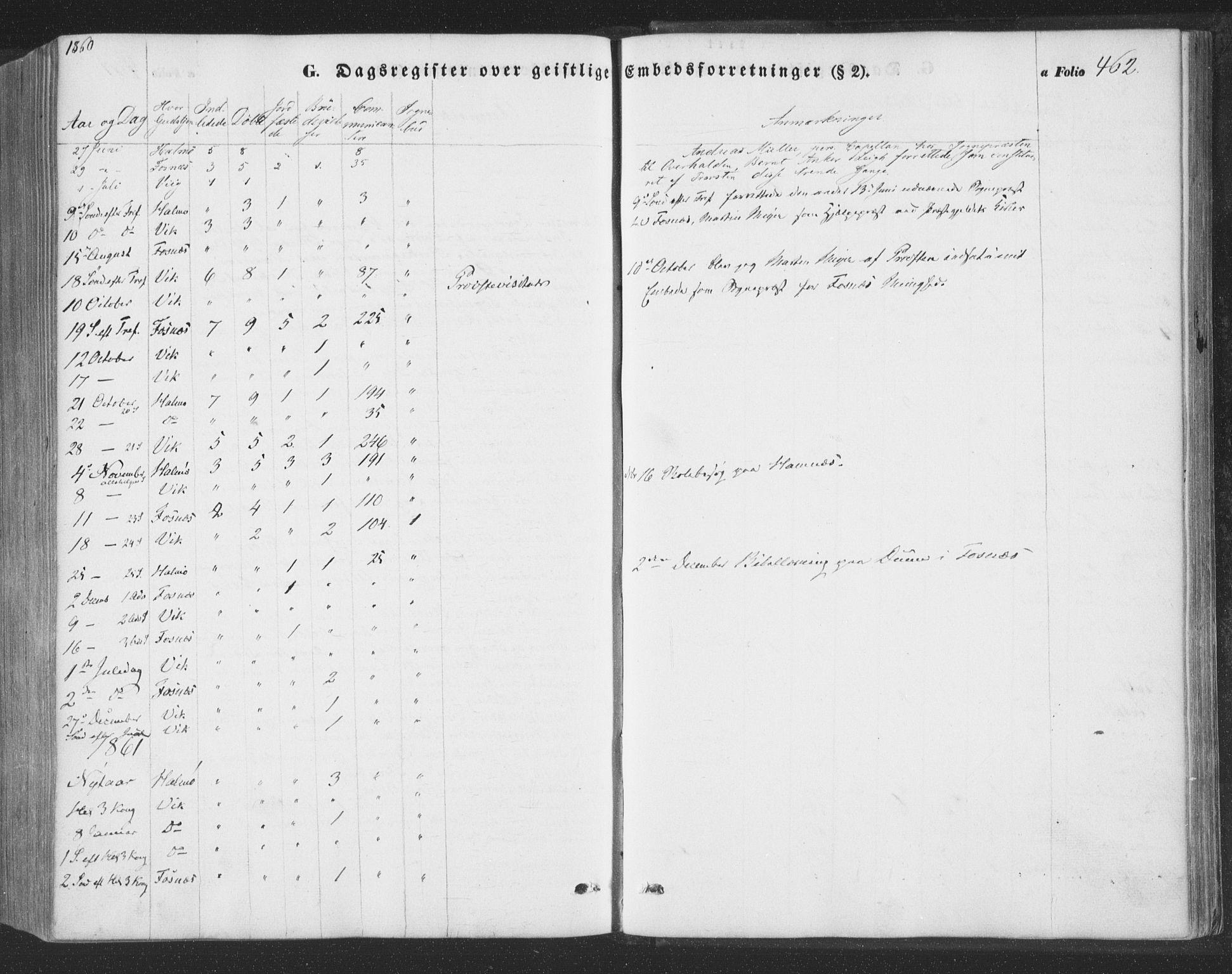 SAT, Ministerialprotokoller, klokkerbøker og fødselsregistre - Nord-Trøndelag, 773/L0615: Ministerialbok nr. 773A06, 1857-1870, s. 462