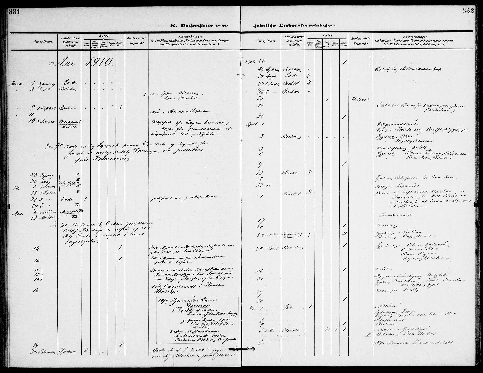 SAT, Ministerialprotokoller, klokkerbøker og fødselsregistre - Sør-Trøndelag, 607/L0320: Ministerialbok nr. 607A04, 1907-1915, s. 831-832