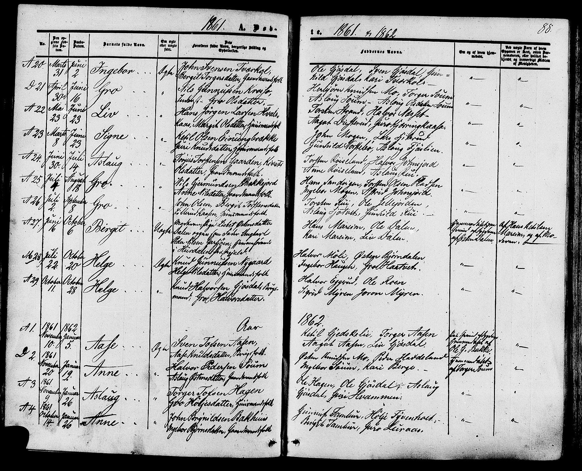 SAKO, Tinn kirkebøker, F/Fa/L0006: Ministerialbok nr. I 6, 1857-1878, s. 88