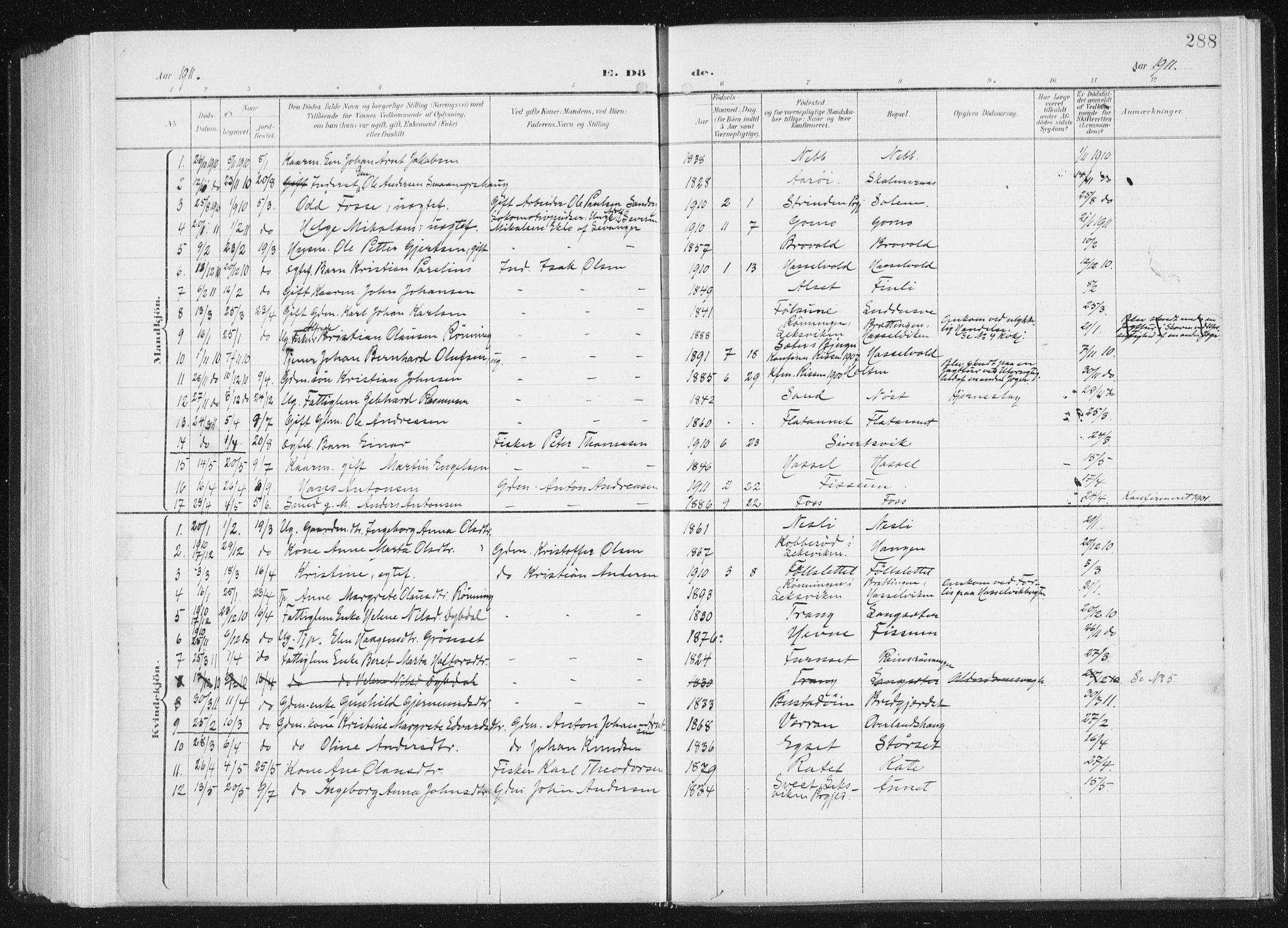 SAT, Ministerialprotokoller, klokkerbøker og fødselsregistre - Sør-Trøndelag, 647/L0635: Ministerialbok nr. 647A02, 1896-1911, s. 288
