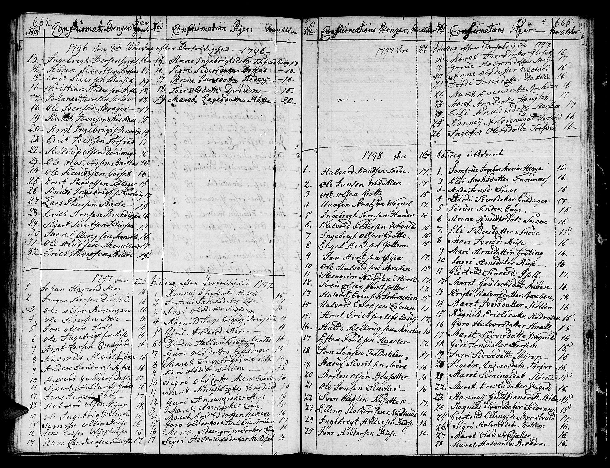 SAT, Ministerialprotokoller, klokkerbøker og fødselsregistre - Sør-Trøndelag, 678/L0893: Ministerialbok nr. 678A03, 1792-1805, s. 664-665