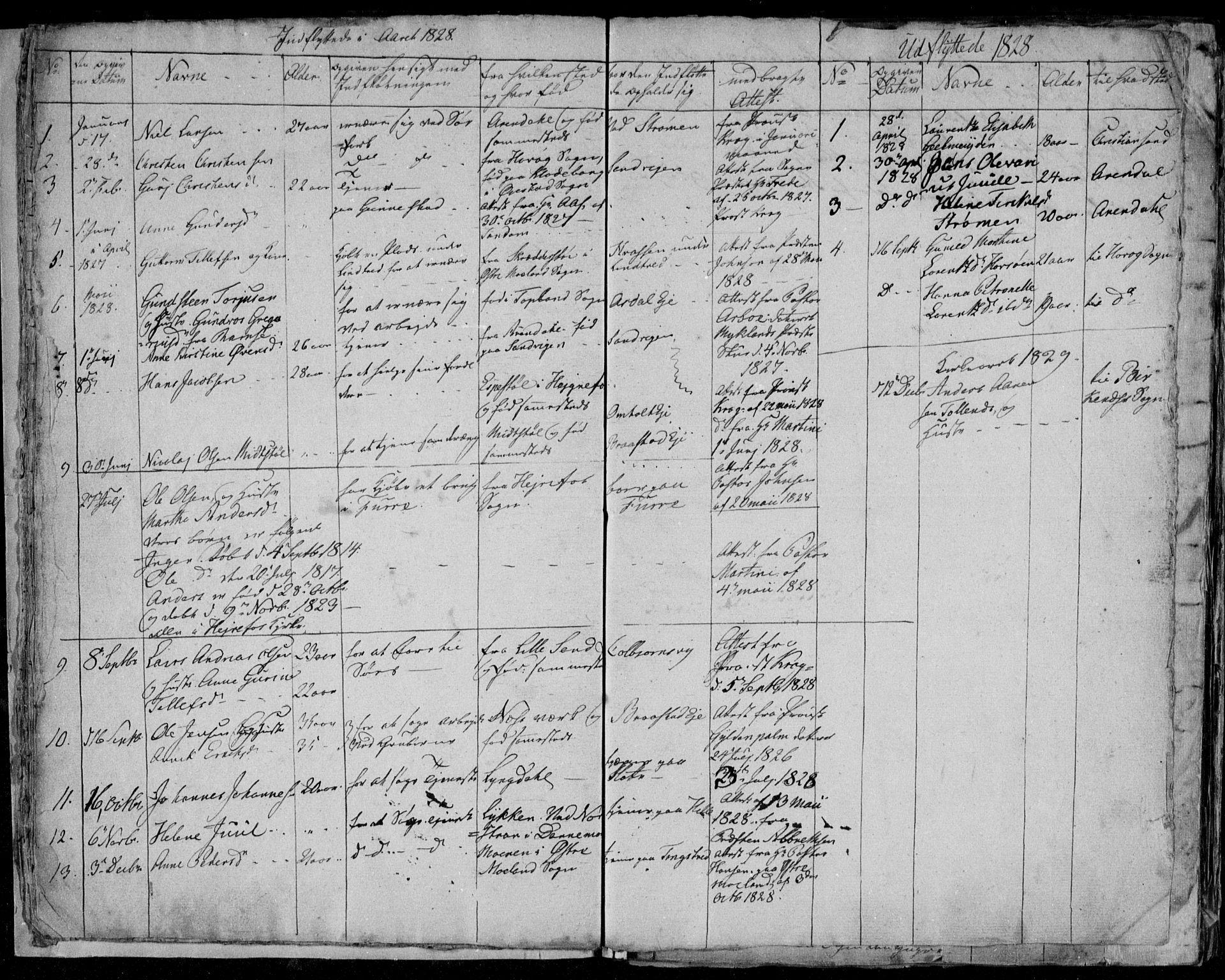SAK, Øyestad sokneprestkontor, F/Fb/L0004: Klokkerbok nr. B 4, 1828-1833