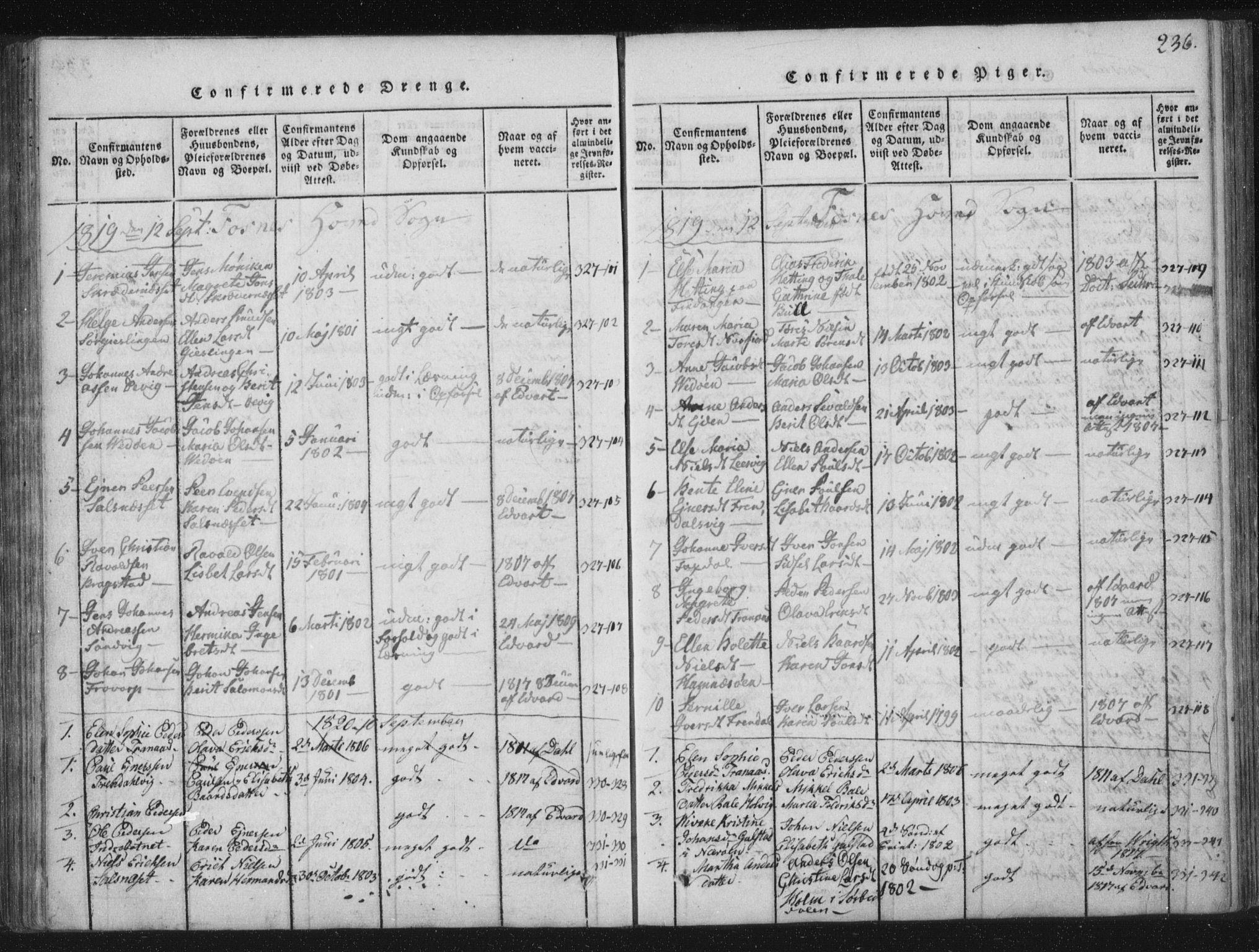 SAT, Ministerialprotokoller, klokkerbøker og fødselsregistre - Nord-Trøndelag, 773/L0609: Ministerialbok nr. 773A03 /1, 1815-1830, s. 236