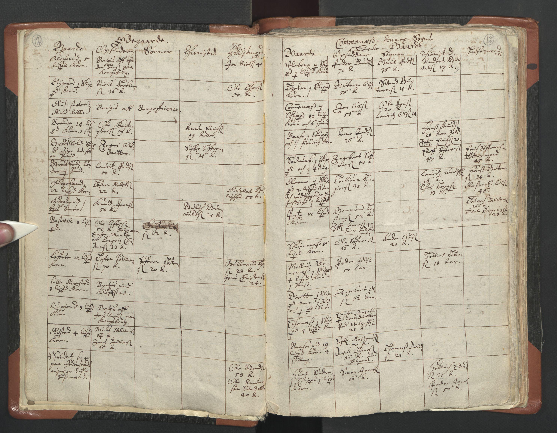 RA, Sogneprestenes manntall 1664-1666, nr. 10: Tønsberg prosti, 1664-1666, s. 12-13