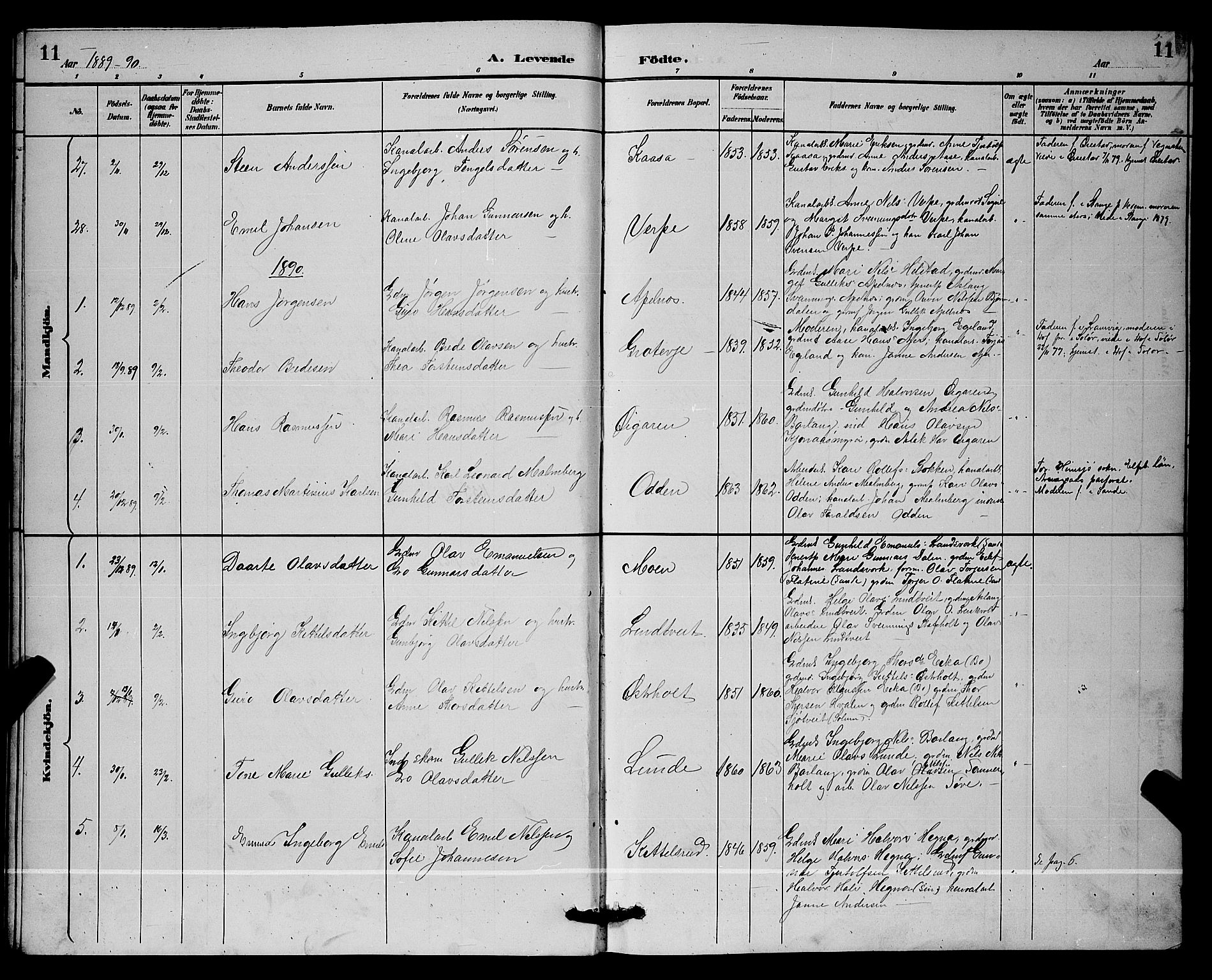 SAKO, Lunde kirkebøker, G/Ga/L0002: Klokkerbok nr. I 2, 1887-1896, s. 11