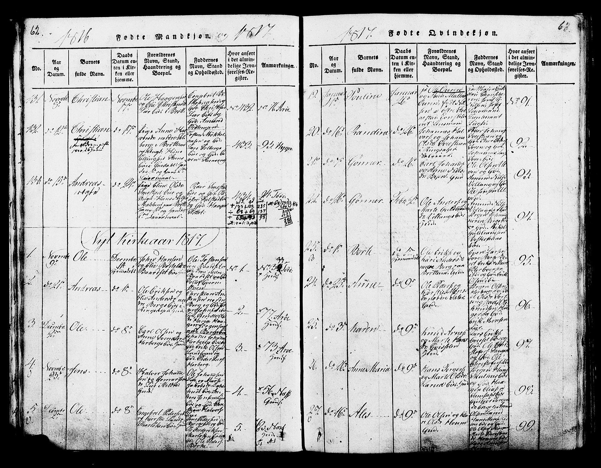 SAH, Ringsaker prestekontor, K/Ka/L0005: Ministerialbok nr. 5, 1814-1826, s. 62-63