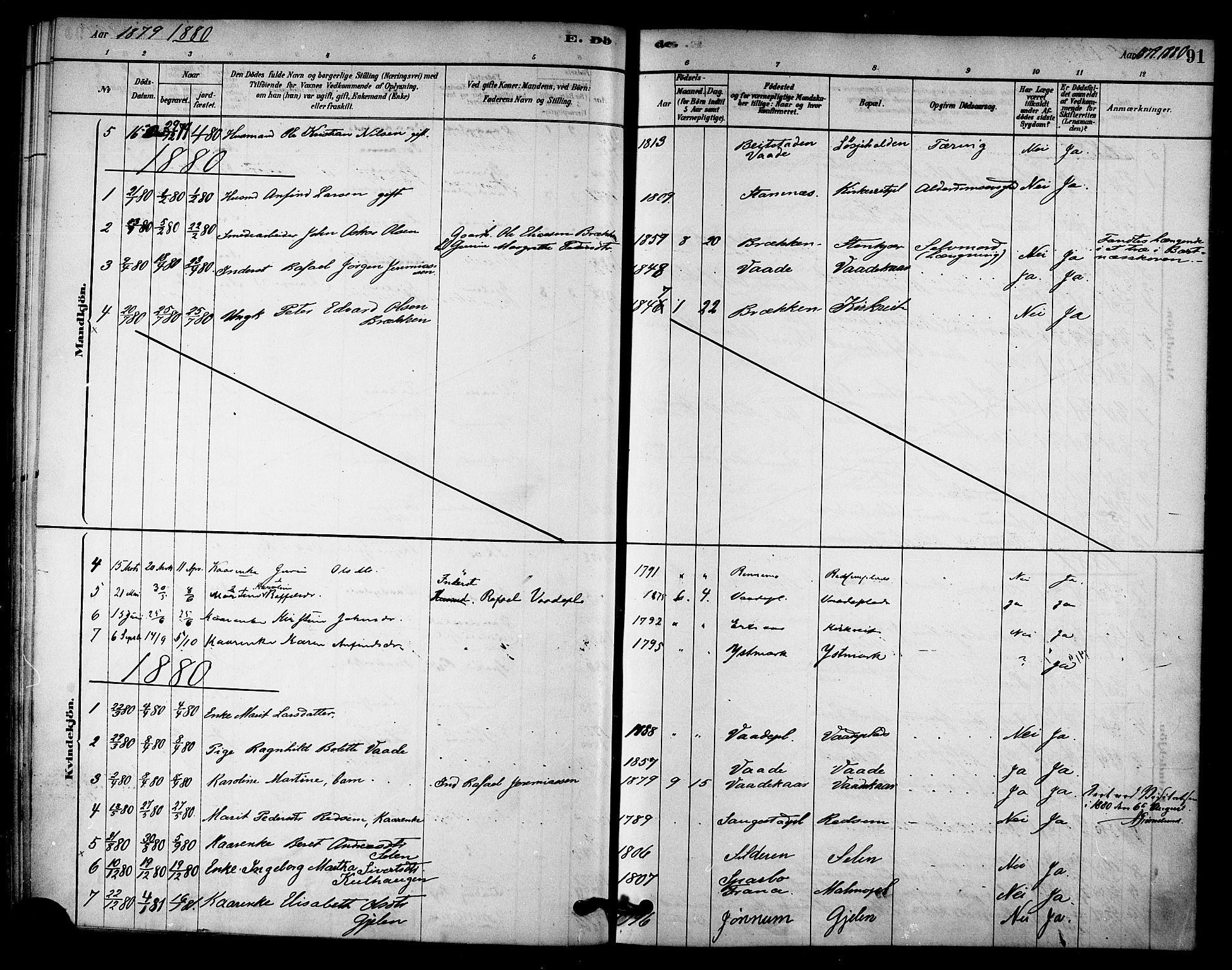 SAT, Ministerialprotokoller, klokkerbøker og fødselsregistre - Nord-Trøndelag, 745/L0429: Ministerialbok nr. 745A01, 1878-1894, s. 91