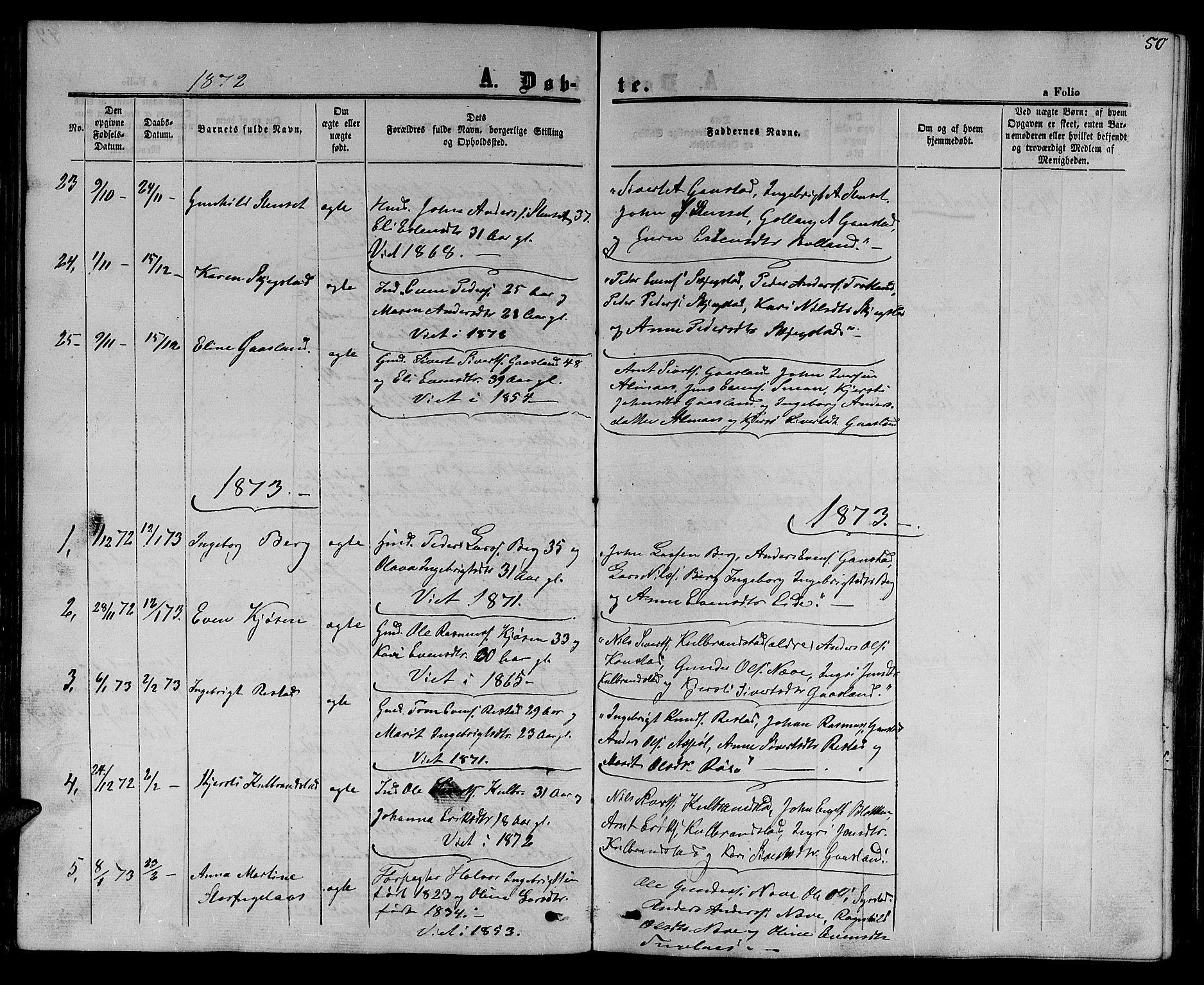 SAT, Ministerialprotokoller, klokkerbøker og fødselsregistre - Sør-Trøndelag, 694/L1131: Klokkerbok nr. 694C03, 1858-1886, s. 50