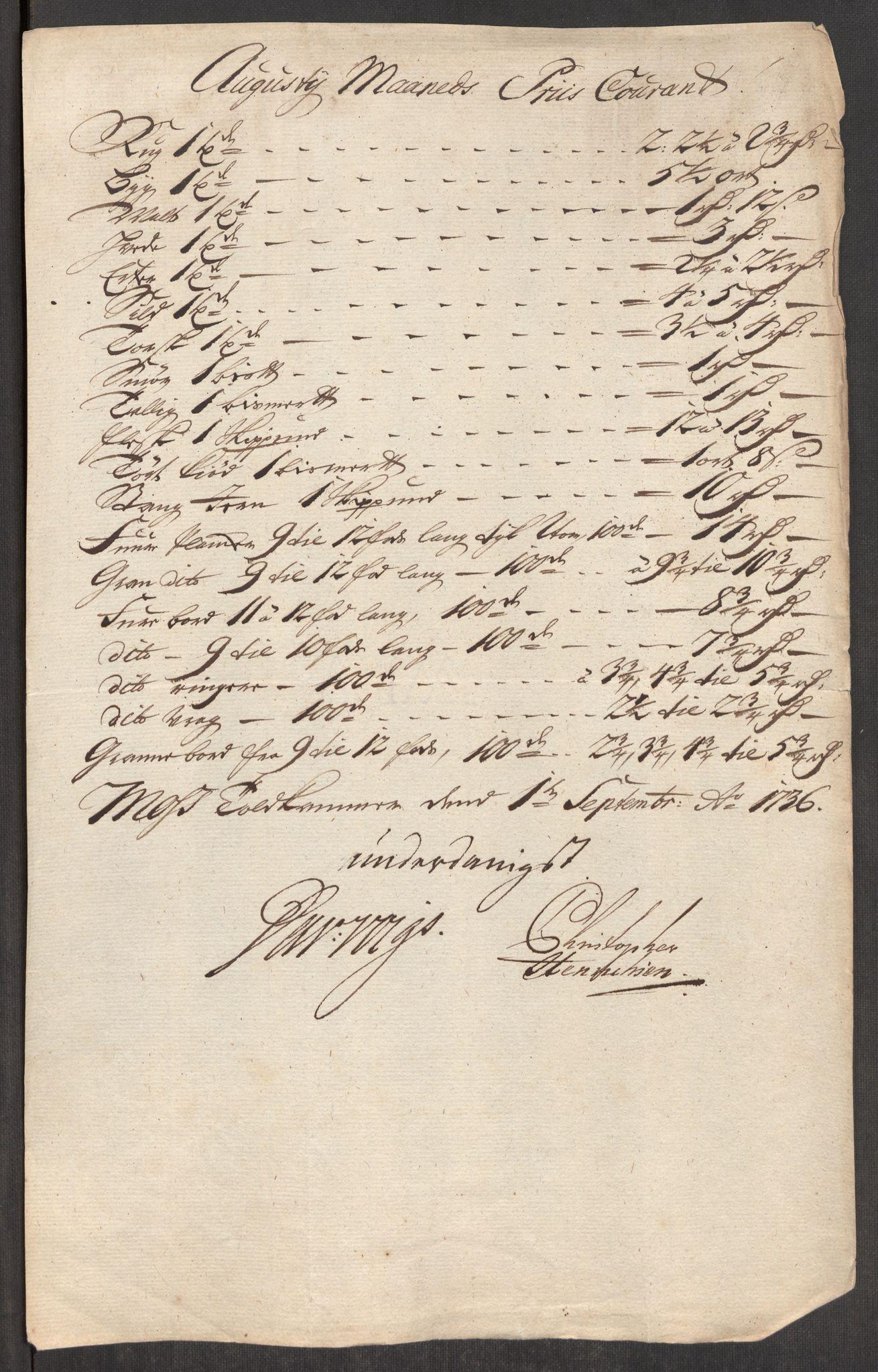 RA, Rentekammeret inntil 1814, Realistisk ordnet avdeling, Oe/L0001: [Ø1]: Priskuranter, 1712-1739, s. 339
