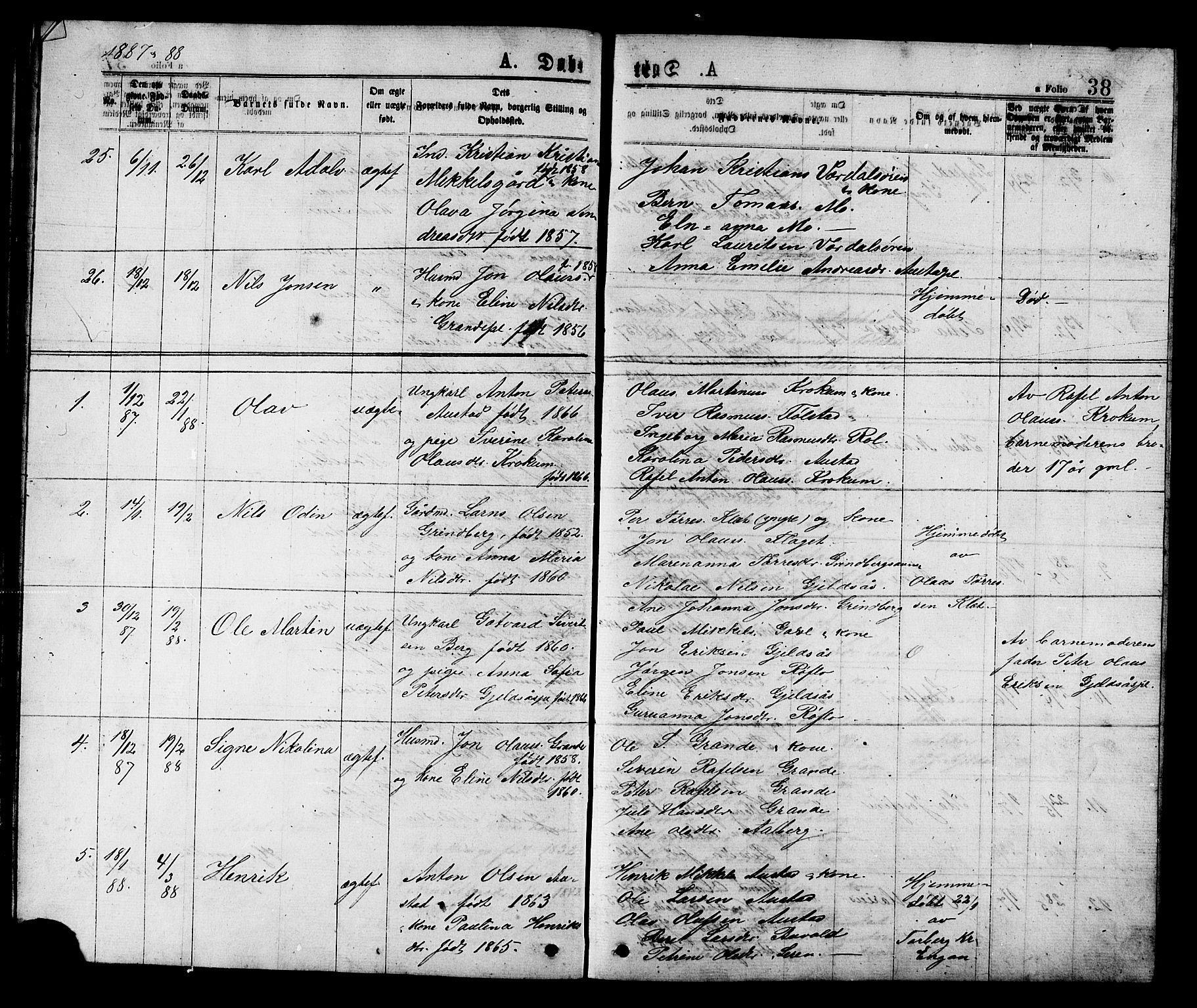 SAT, Ministerialprotokoller, klokkerbøker og fødselsregistre - Nord-Trøndelag, 731/L0311: Klokkerbok nr. 731C02, 1875-1911, s. 38
