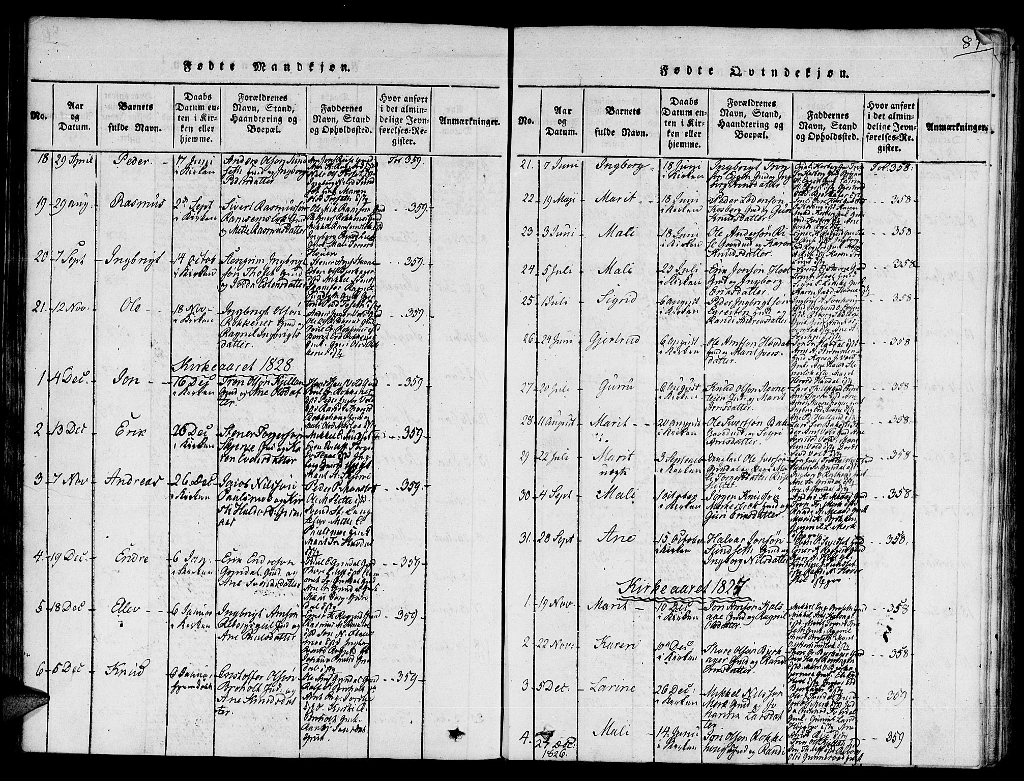 SAT, Ministerialprotokoller, klokkerbøker og fødselsregistre - Sør-Trøndelag, 672/L0854: Ministerialbok nr. 672A06 /2, 1816-1829, s. 87