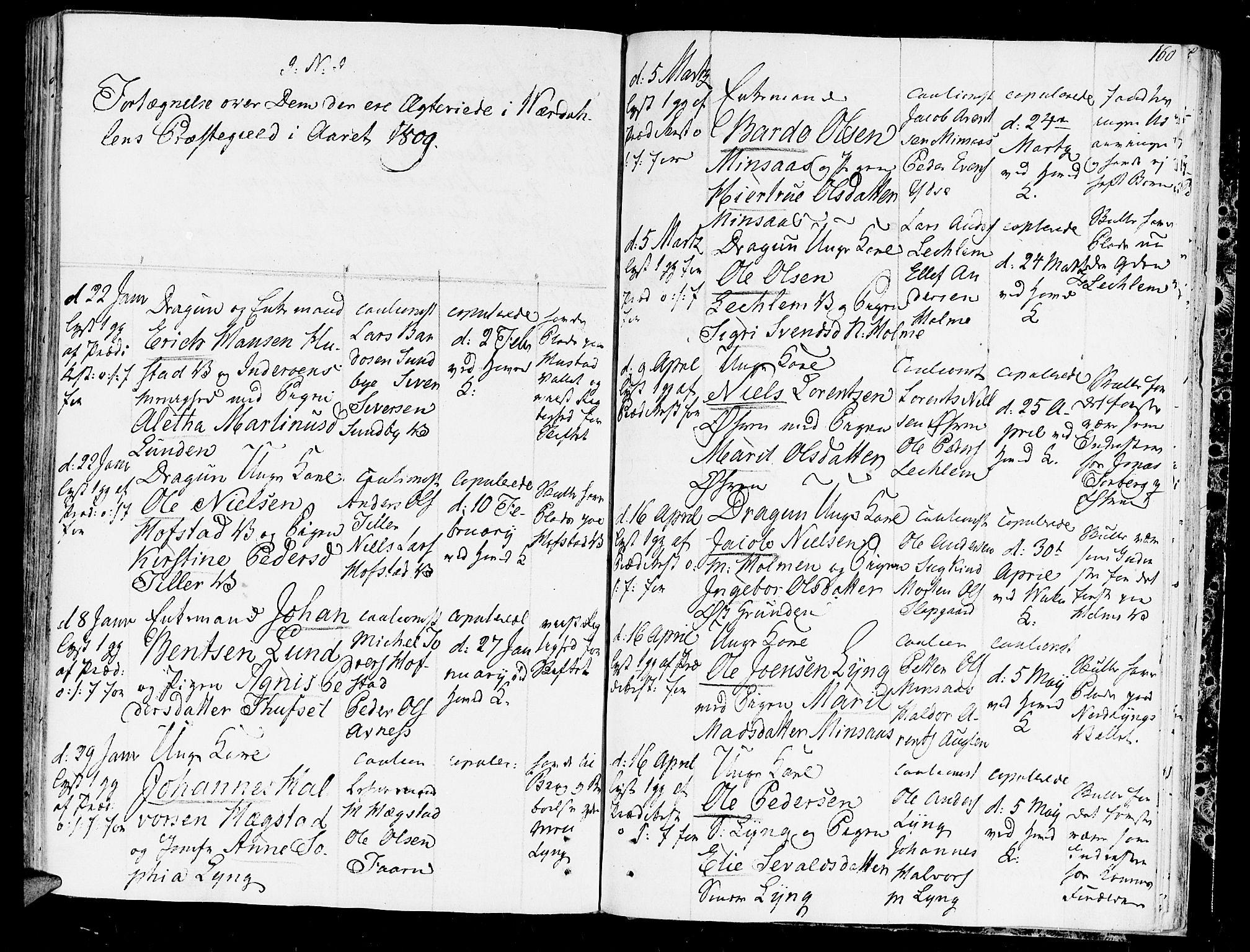 SAT, Ministerialprotokoller, klokkerbøker og fødselsregistre - Nord-Trøndelag, 723/L0233: Ministerialbok nr. 723A04, 1805-1816, s. 160