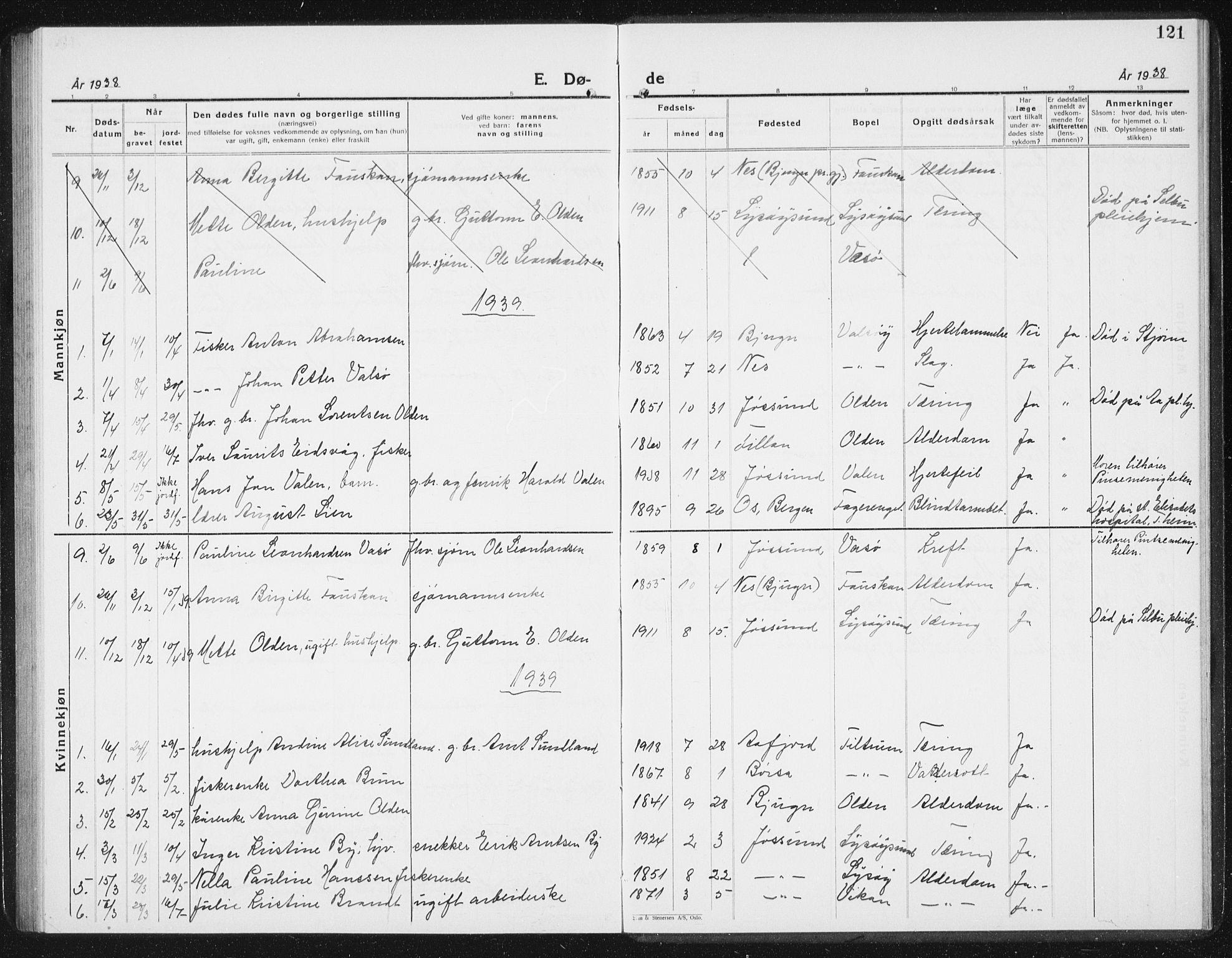 SAT, Ministerialprotokoller, klokkerbøker og fødselsregistre - Sør-Trøndelag, 654/L0667: Klokkerbok nr. 654C03, 1924-1939, s. 121