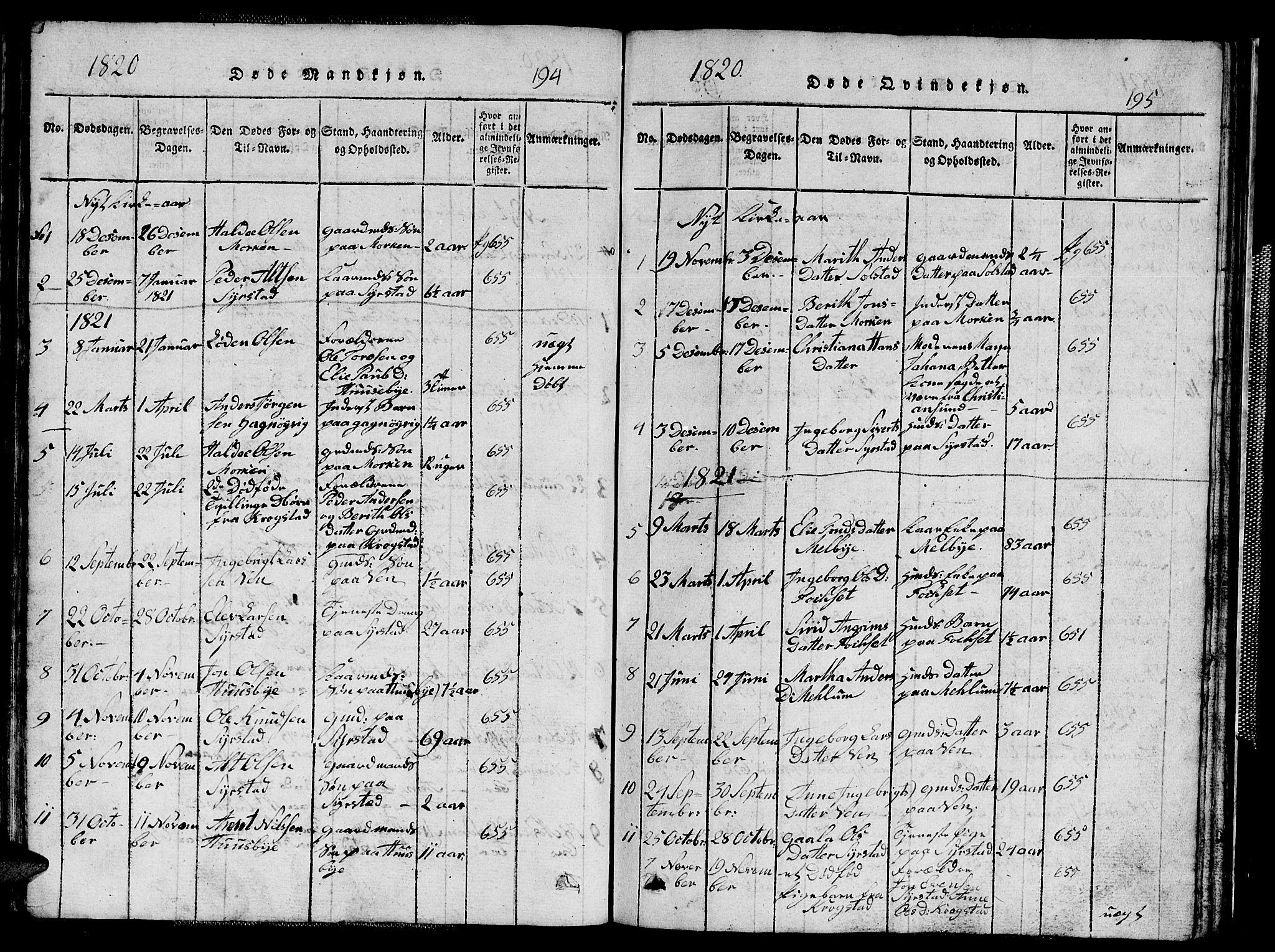 SAT, Ministerialprotokoller, klokkerbøker og fødselsregistre - Sør-Trøndelag, 667/L0796: Klokkerbok nr. 667C01, 1817-1836, s. 194-195