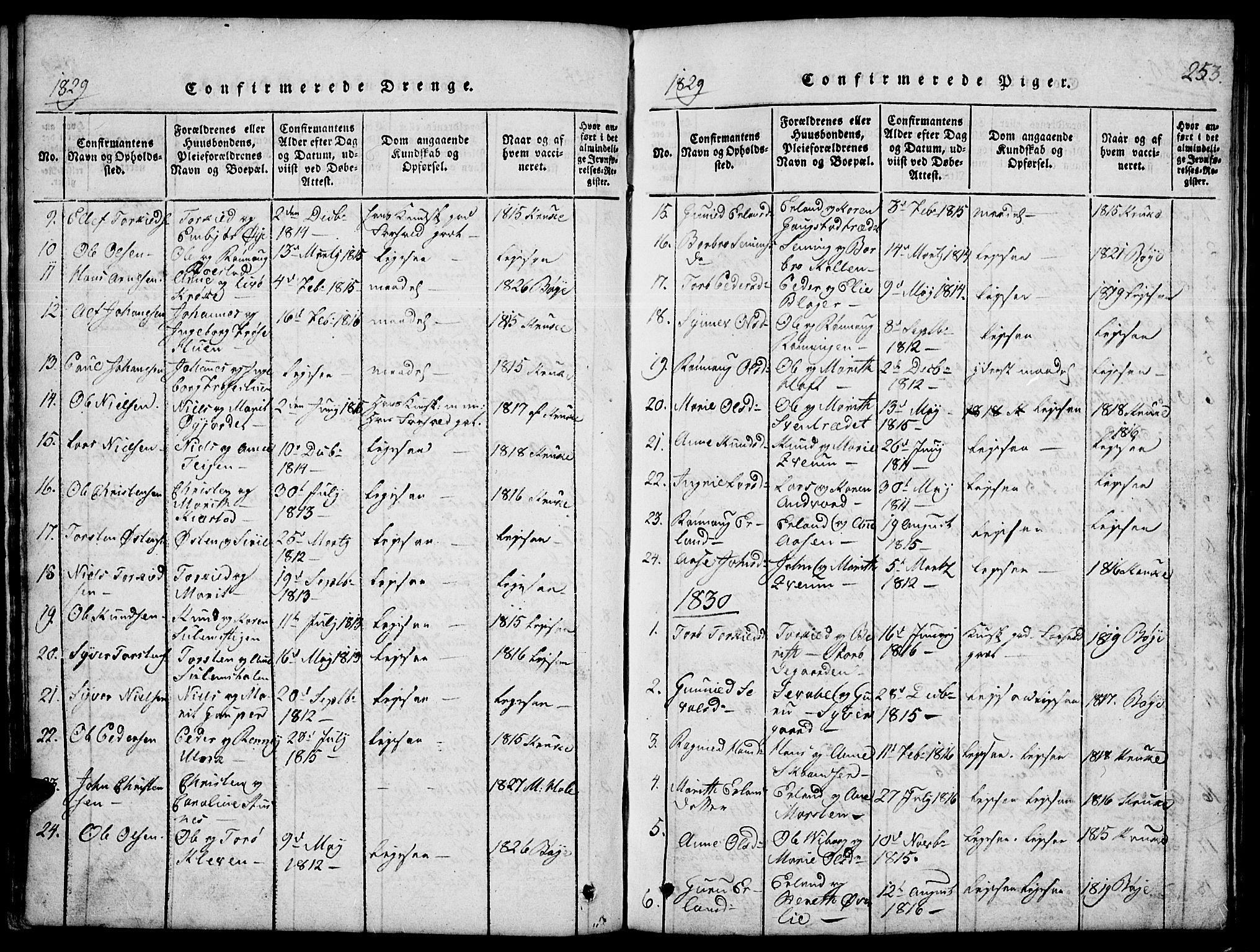 SAH, Lom prestekontor, L/L0001: Klokkerbok nr. 1, 1815-1836, s. 253