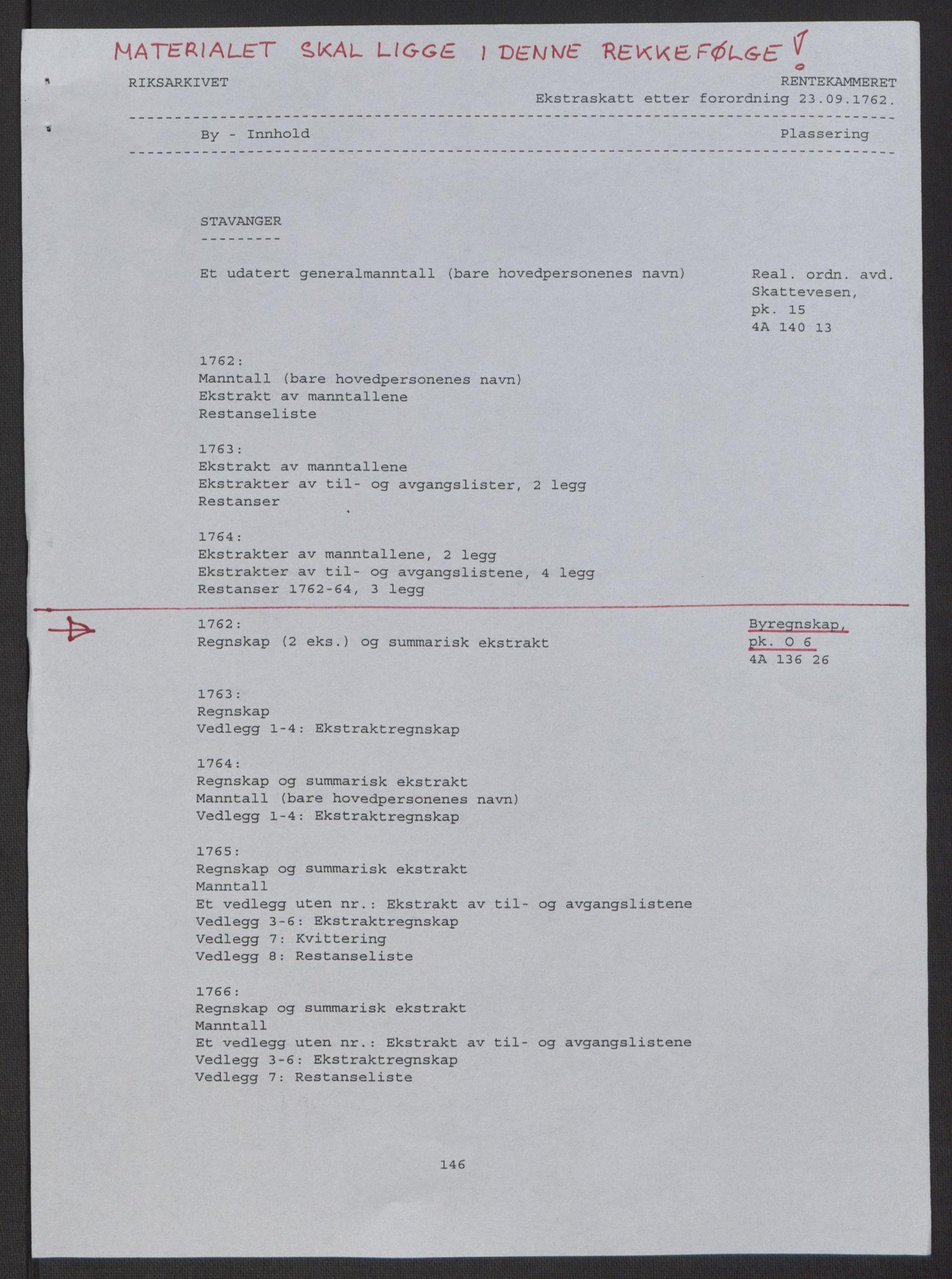 RA, Rentekammeret inntil 1814, Reviderte regnskaper, Byregnskaper, R/Ro/L0305: [O6] Kontribusjonsregnskap, 1762-1768, s. 2