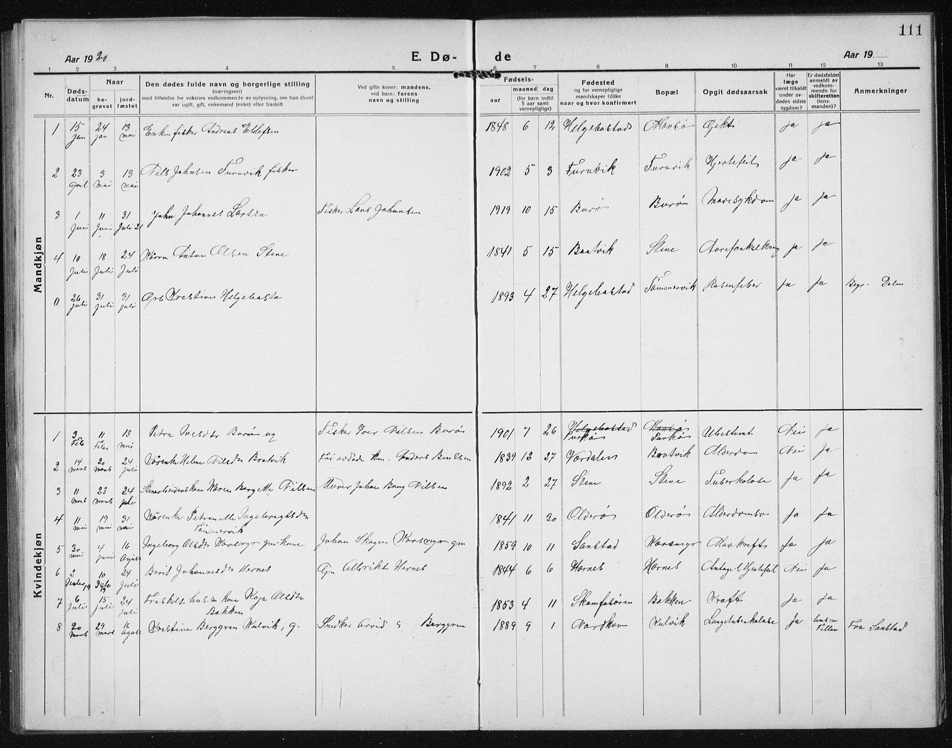 SAT, Ministerialprotokoller, klokkerbøker og fødselsregistre - Sør-Trøndelag, 635/L0554: Klokkerbok nr. 635C02, 1919-1942, s. 111
