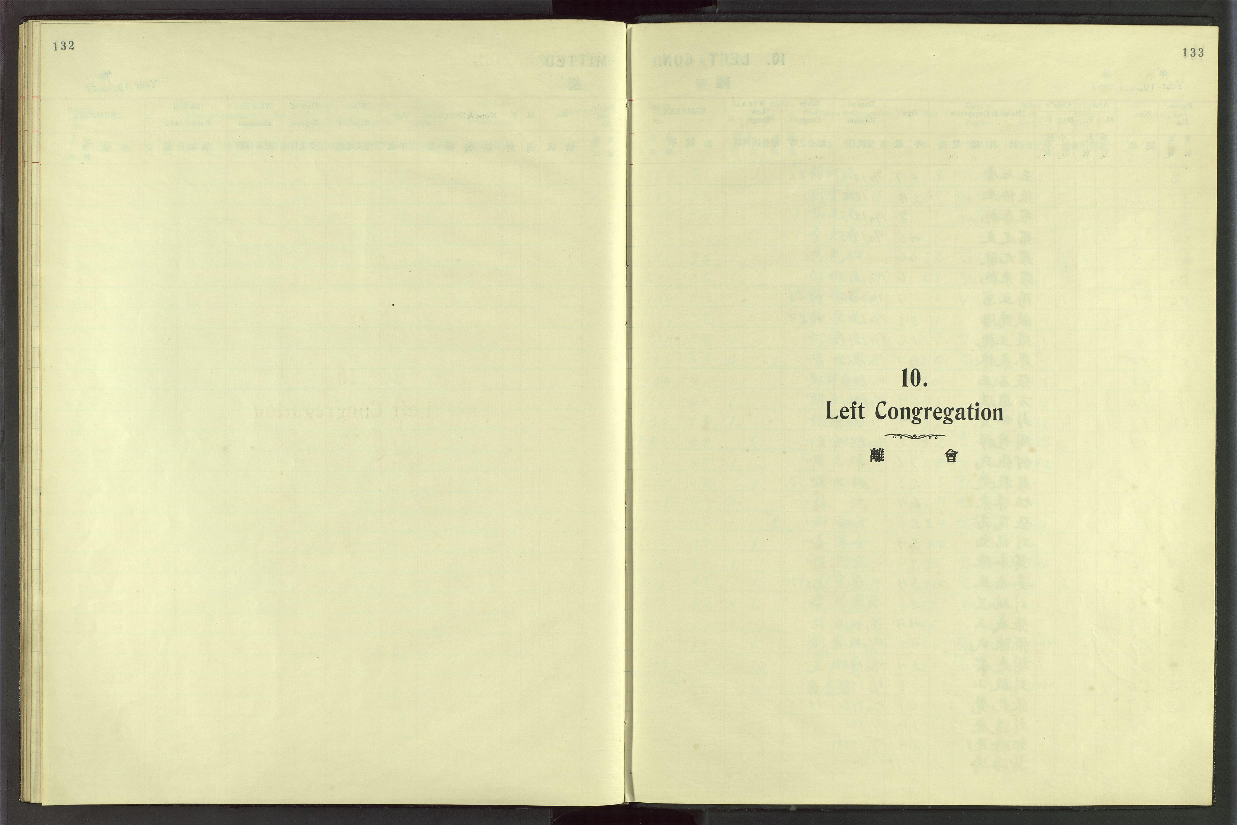 VID, Det Norske Misjonsselskap - utland - Kina (Hunan), Dm/L0049: Ministerialbok nr. 87, 1908-1947, s. 132-133