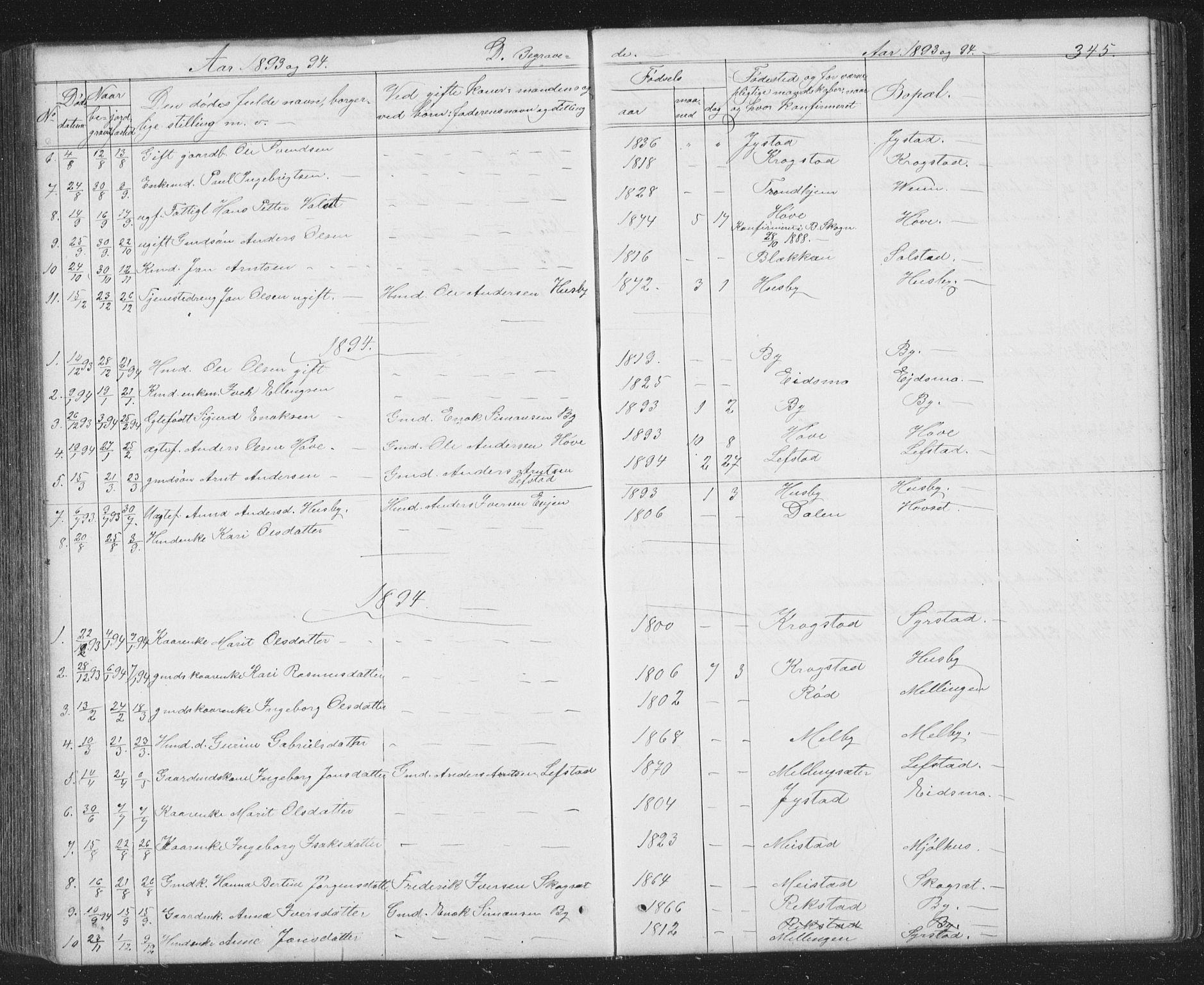 SAT, Ministerialprotokoller, klokkerbøker og fødselsregistre - Sør-Trøndelag, 667/L0798: Klokkerbok nr. 667C03, 1867-1929, s. 345