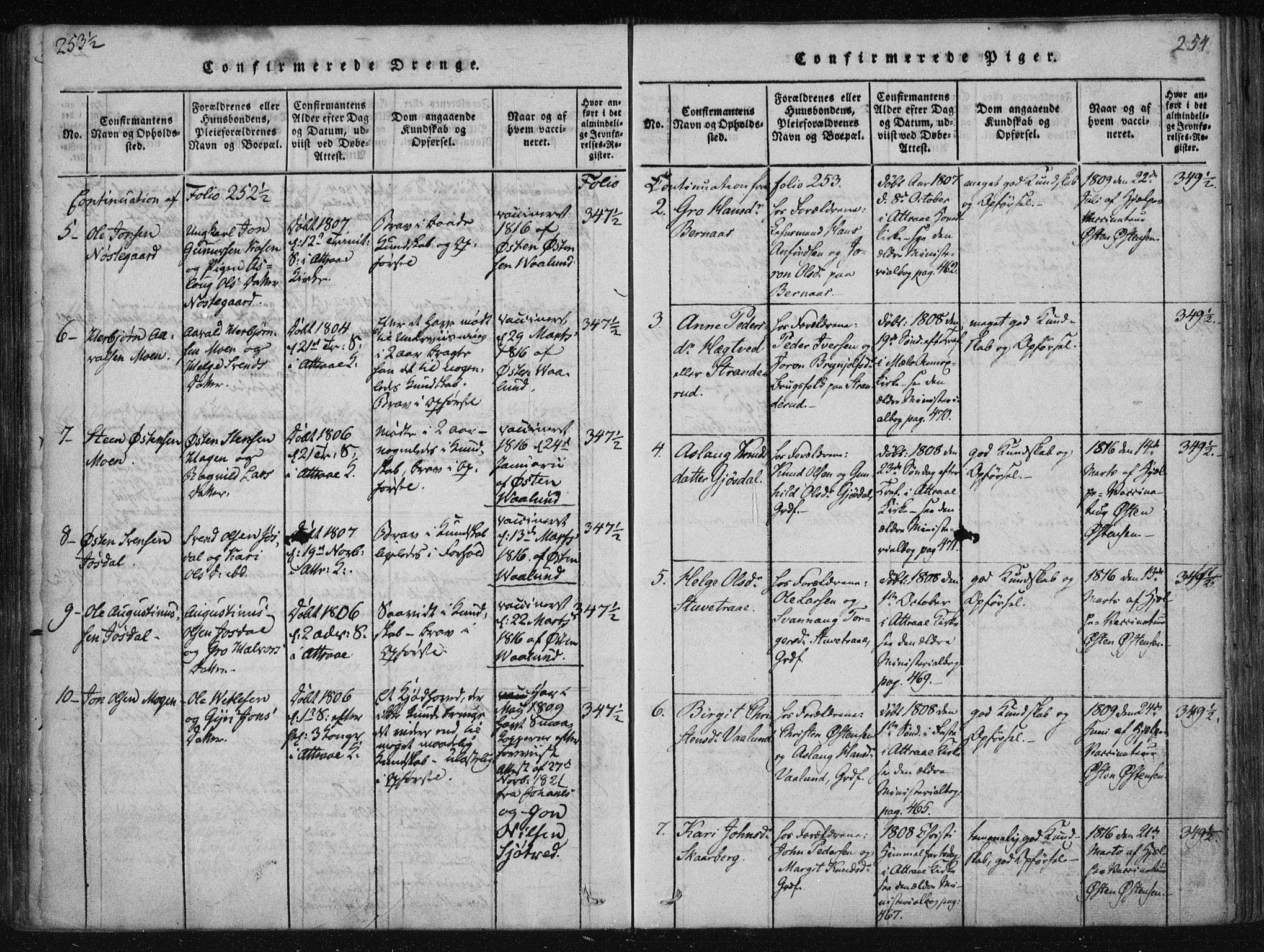 SAKO, Tinn kirkebøker, F/Fa/L0004: Ministerialbok nr. I 4, 1815-1843, s. 254