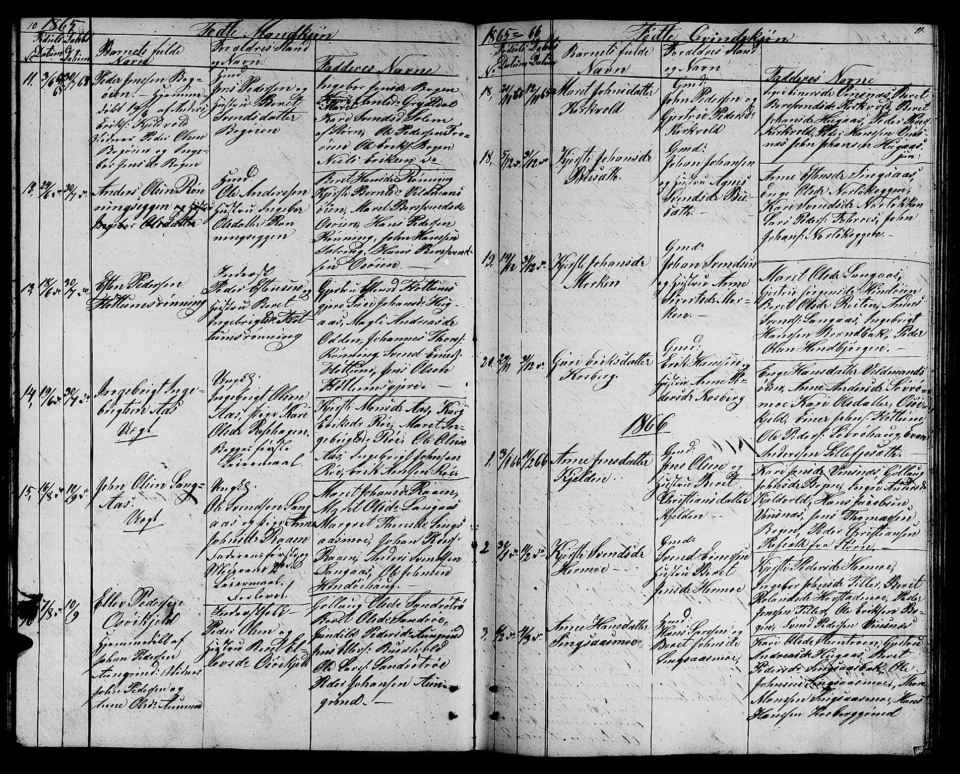 SAT, Ministerialprotokoller, klokkerbøker og fødselsregistre - Sør-Trøndelag, 688/L1027: Klokkerbok nr. 688C02, 1861-1889, s. 10-11