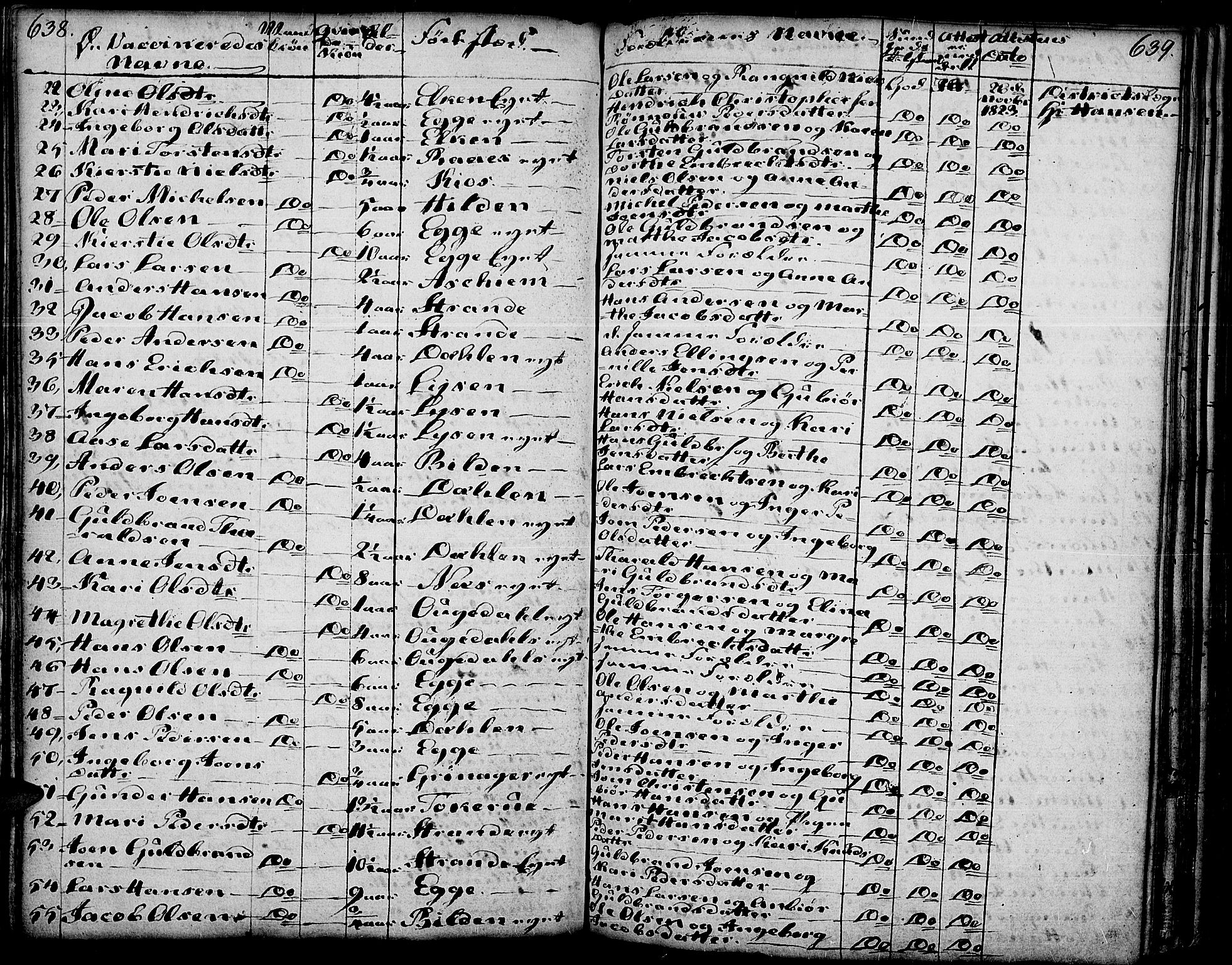SAH, Gran prestekontor, Ministerialbok nr. 6, 1787-1824, s. 638-639