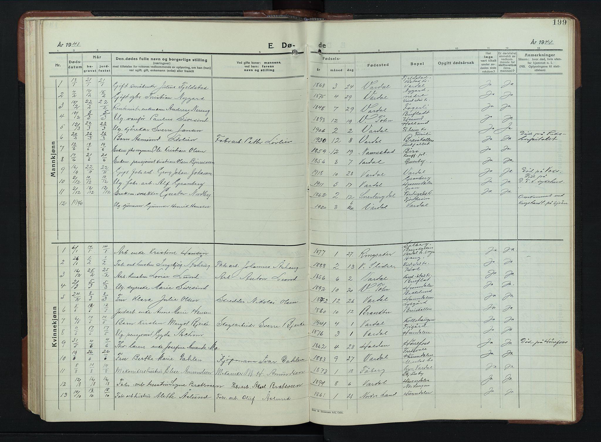 SAH, Vardal prestekontor, H/Ha/Hab/L0023: Klokkerbok nr. 23, 1929-1941, s. 199