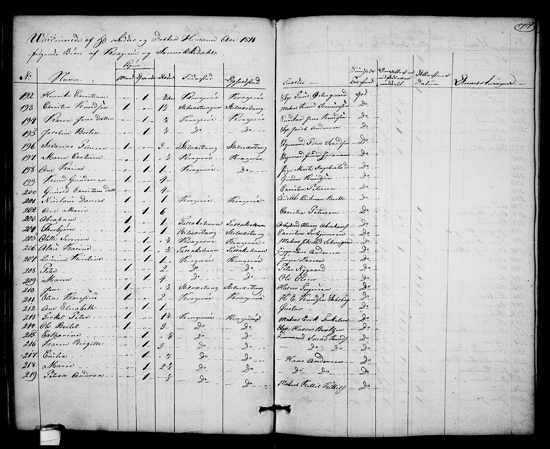 SAKO, Kragerø kirkebøker, F/Fa/L0003: Ministerialbok nr. 3, 1802-1813, s. 77