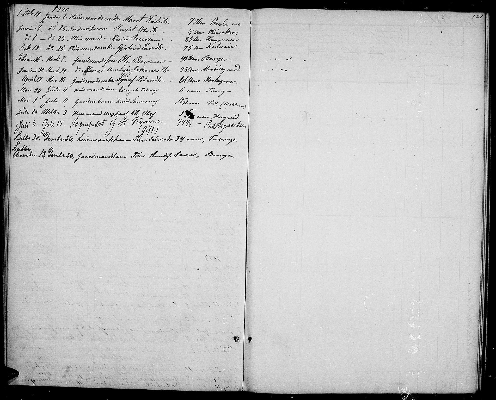 SAH, Vestre Slidre prestekontor, Klokkerbok nr. 1, 1869-1882, s. 121