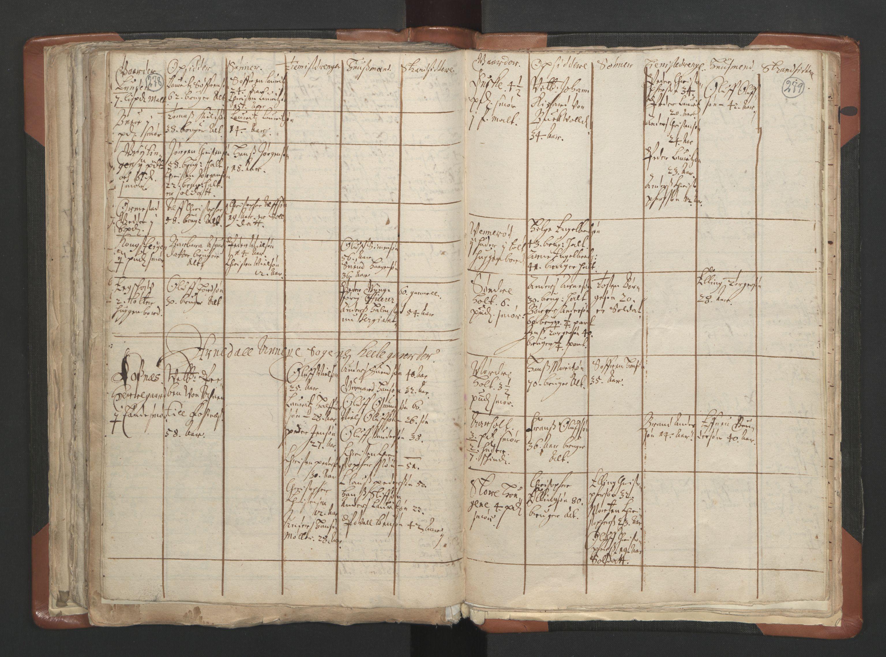 RA, Sogneprestenes manntall 1664-1666, nr. 10: Tønsberg prosti, 1664-1666, s. 278-279