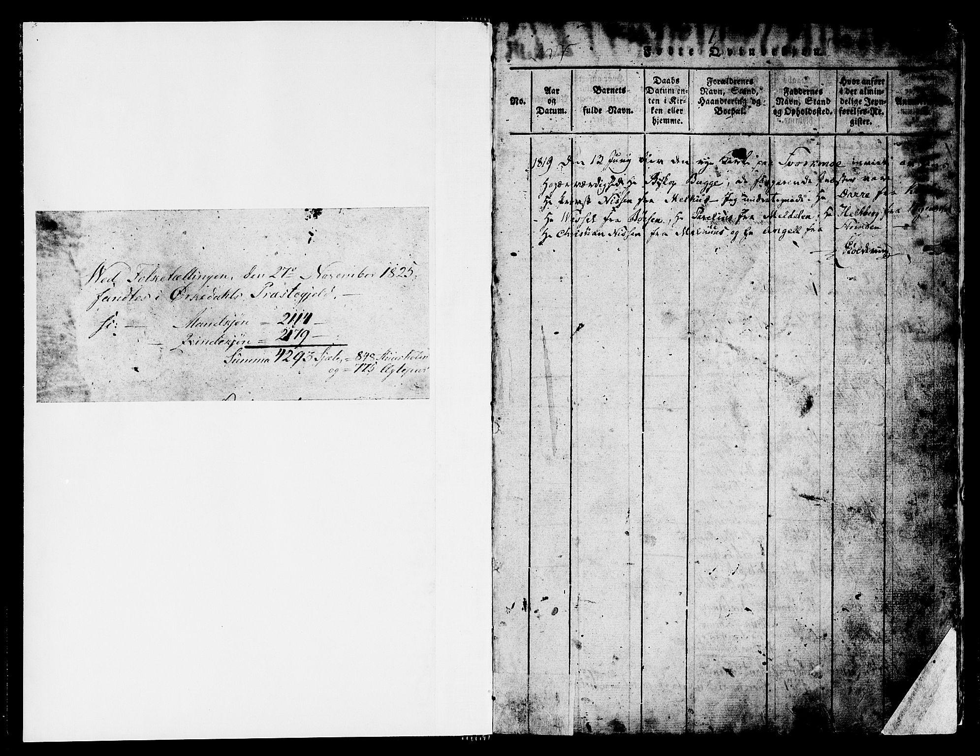 SAT, Ministerialprotokoller, klokkerbøker og fødselsregistre - Sør-Trøndelag, 671/L0842: Klokkerbok nr. 671C01, 1816-1867, s. 0-1