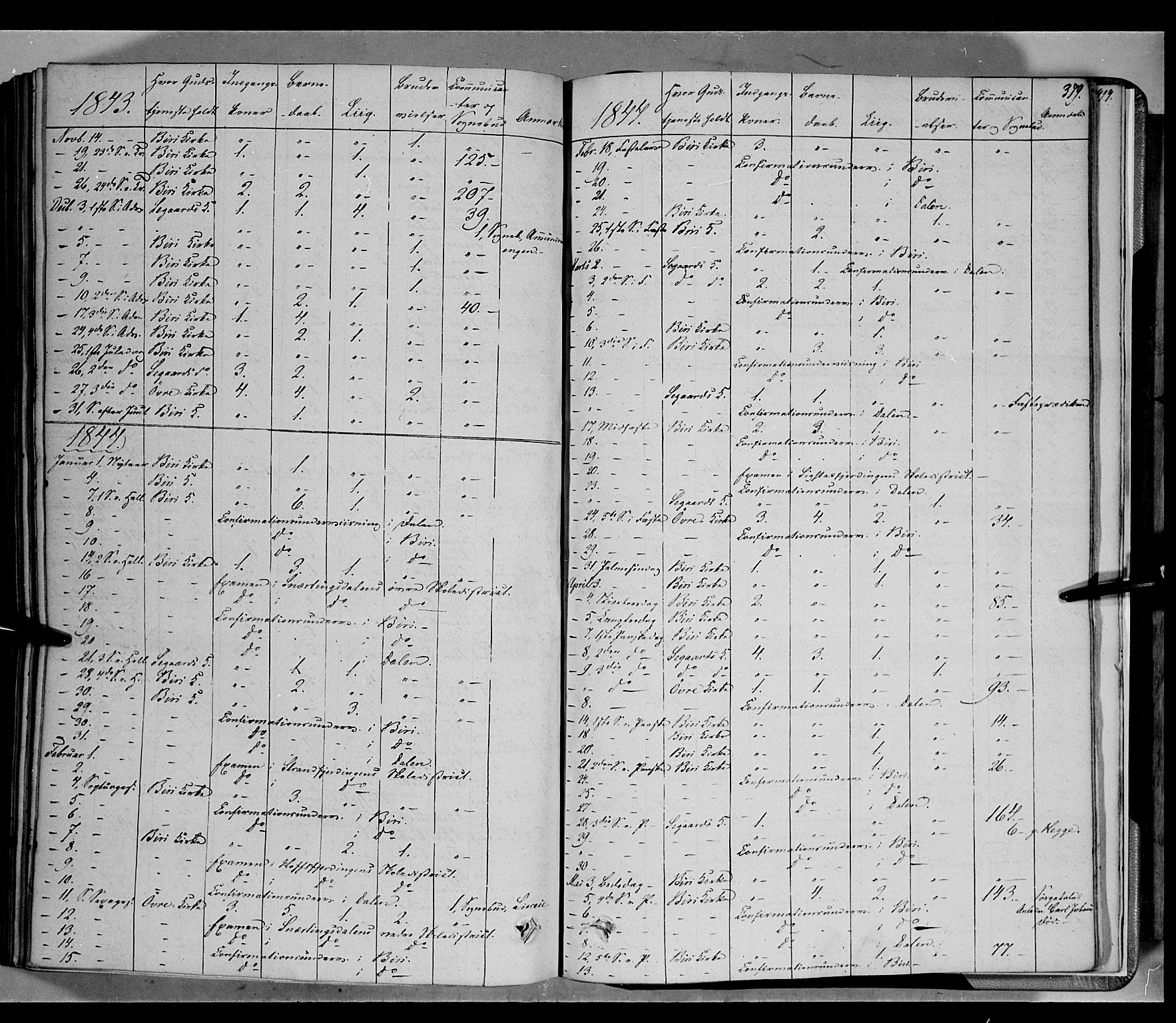 SAH, Biri prestekontor, Ministerialbok nr. 5, 1843-1854, s. 379