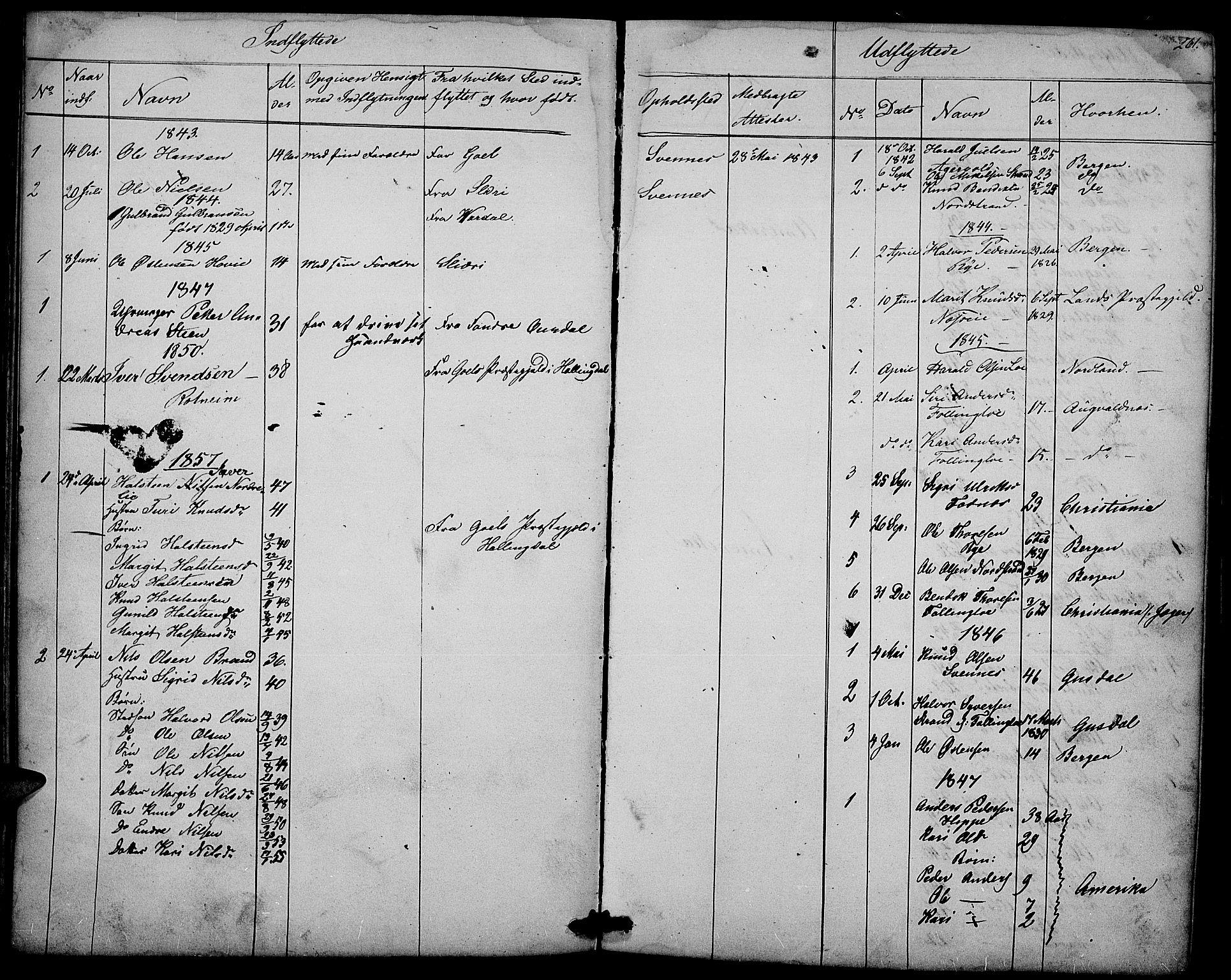 SAH, Nord-Aurdal prestekontor, Klokkerbok nr. 3, 1842-1882, s. 261