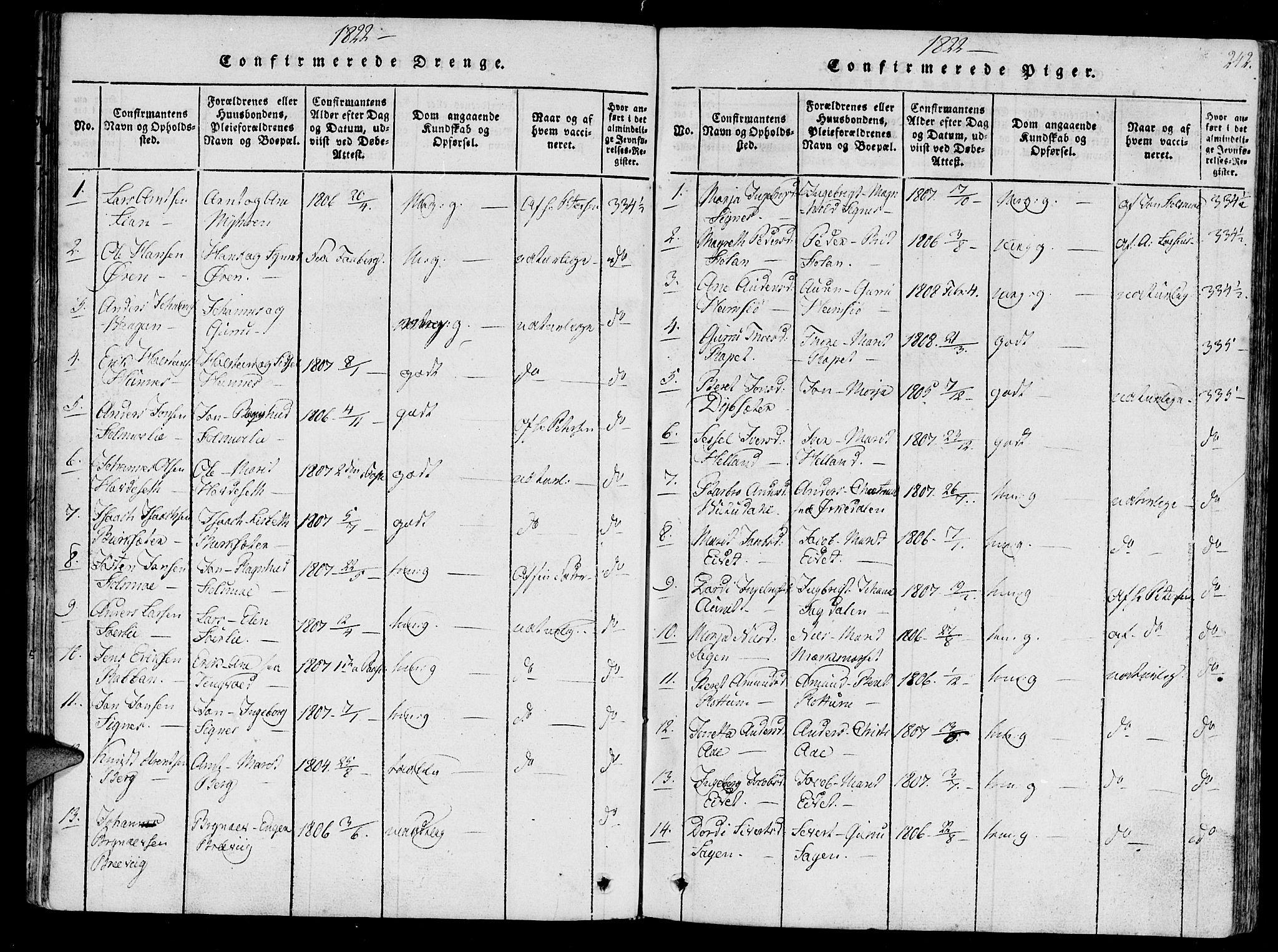 SAT, Ministerialprotokoller, klokkerbøker og fødselsregistre - Sør-Trøndelag, 630/L0491: Ministerialbok nr. 630A04, 1818-1830, s. 242