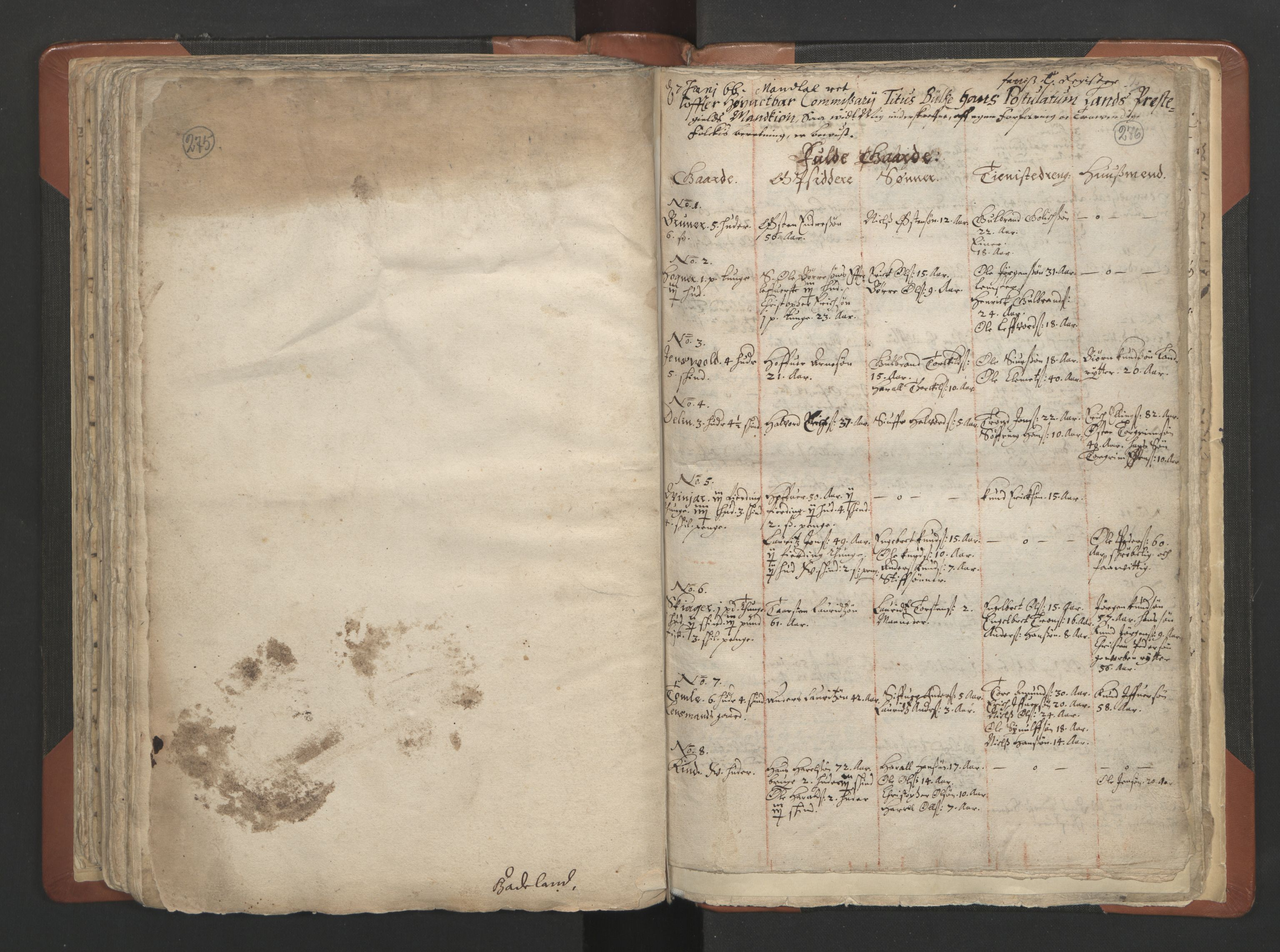 RA, Sogneprestenes manntall 1664-1666, nr. 7: Hadeland prosti, 1664-1666, s. 275-276